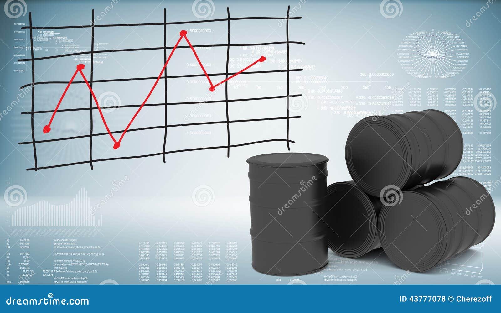 Tambores de óleo pretos com gráfico de mudanças de preço