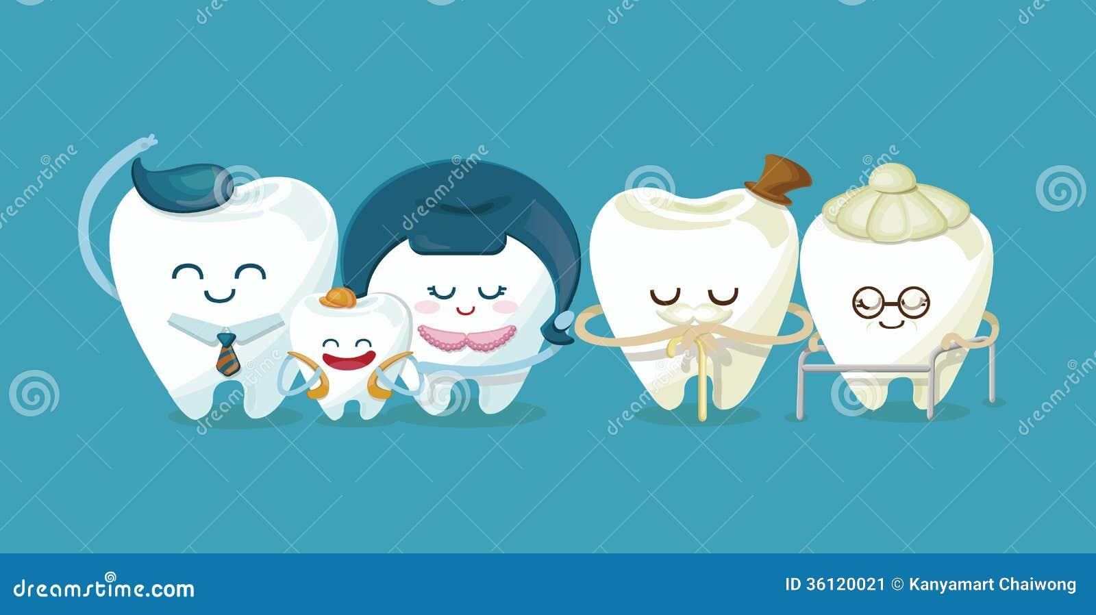 Tandfamilie