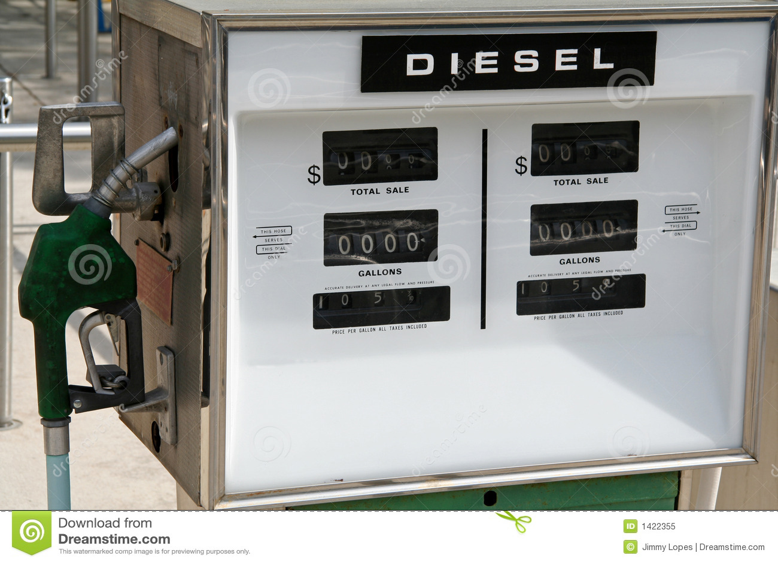 Tankstelle pumpe
