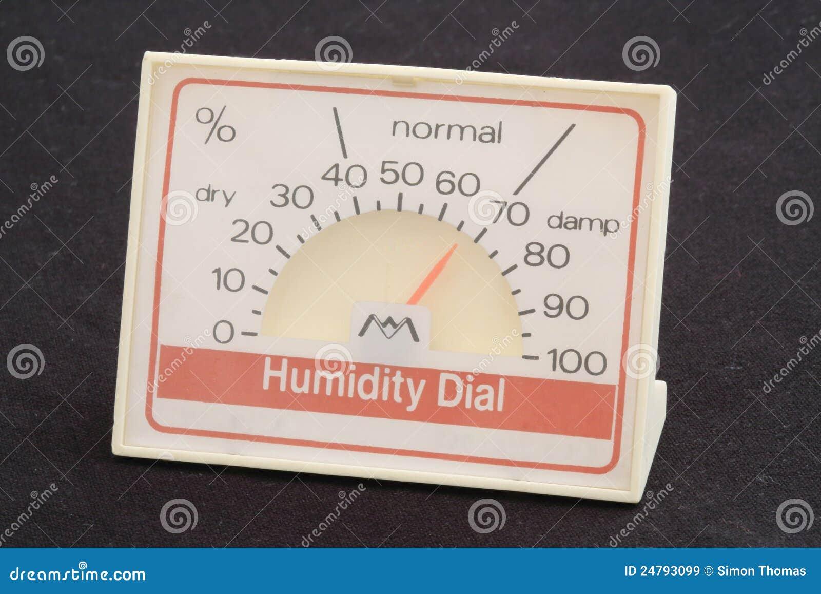 Tarczy wilgotność
