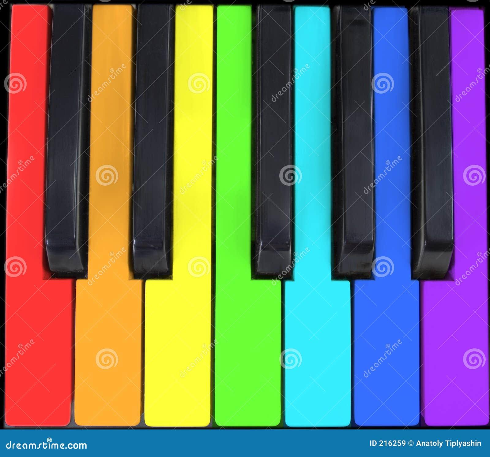 Tastiera in Rainbow