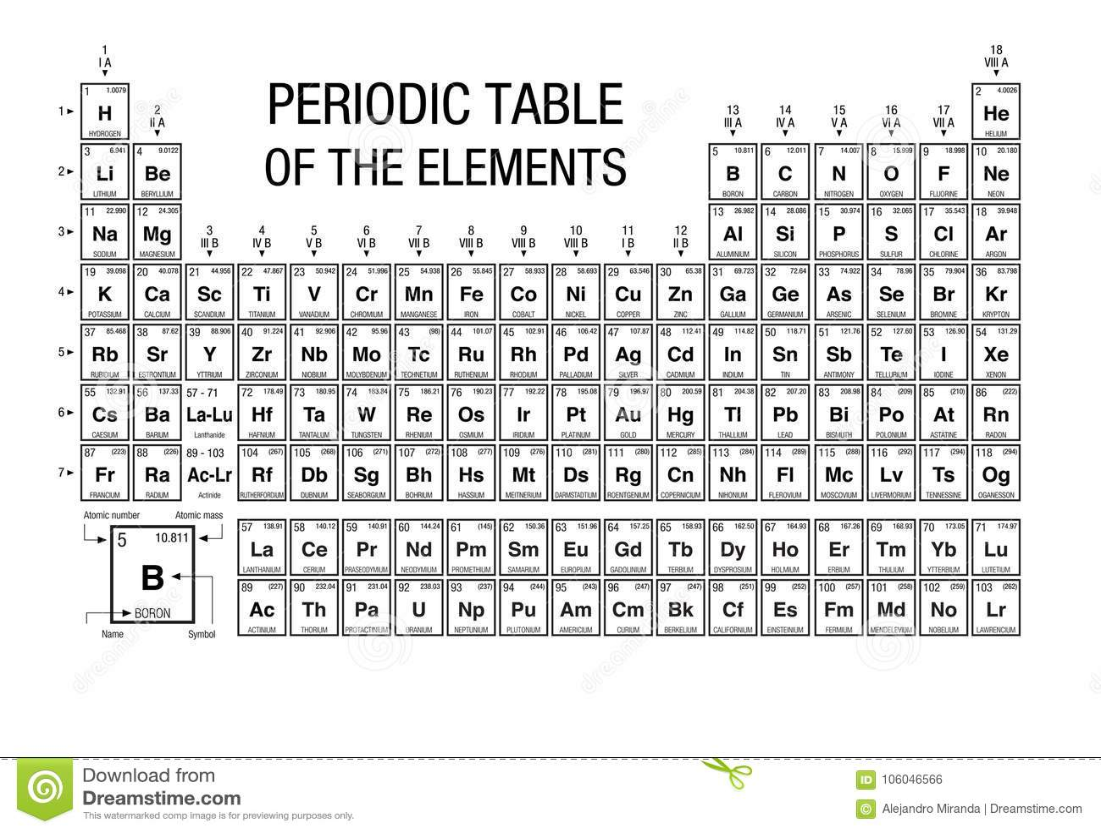 Tavola periodica degli elementi in bianco e nero con i 4 - Tavola periodica degli elementi con configurazione elettronica ...