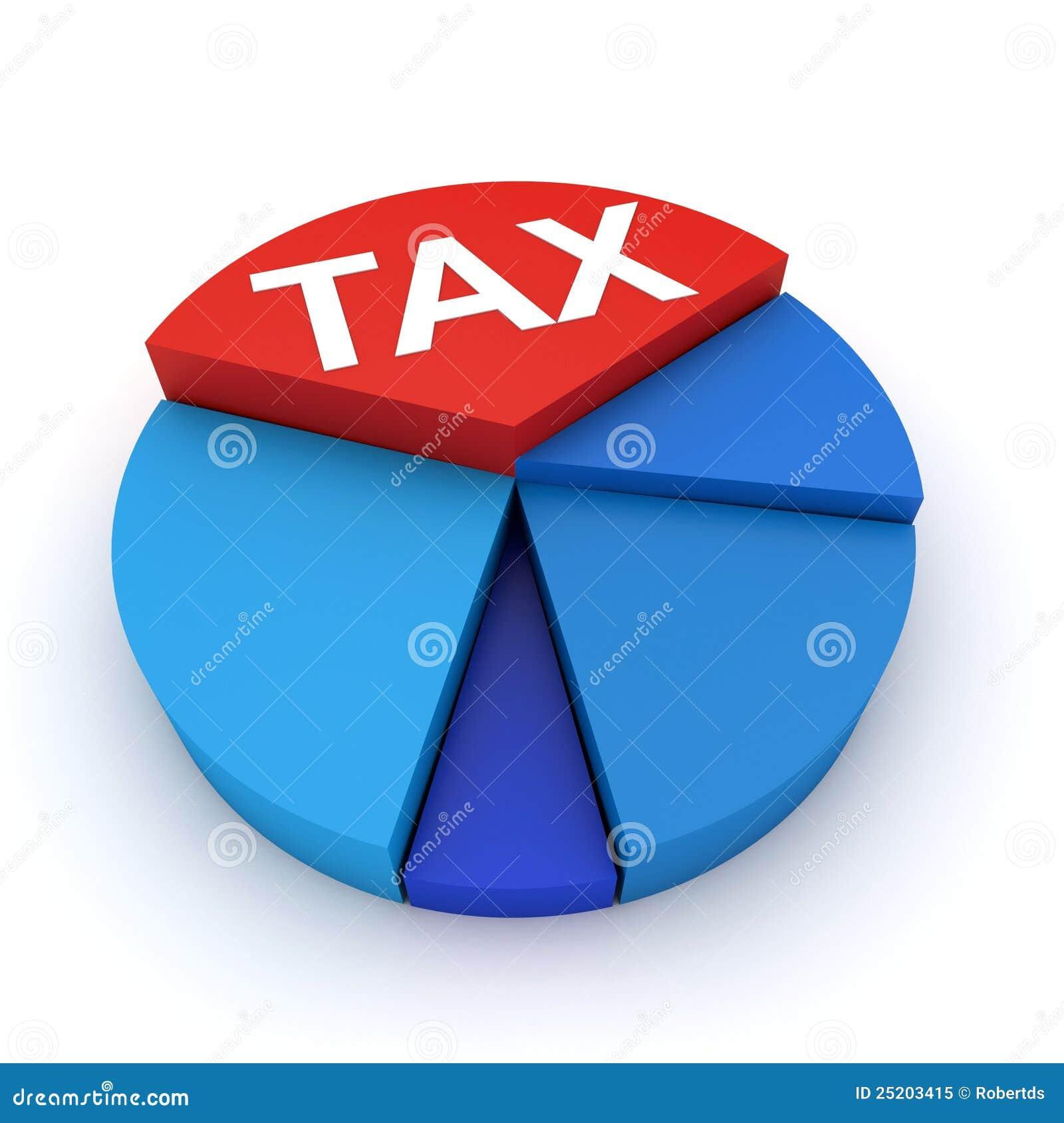 Tax pie chart