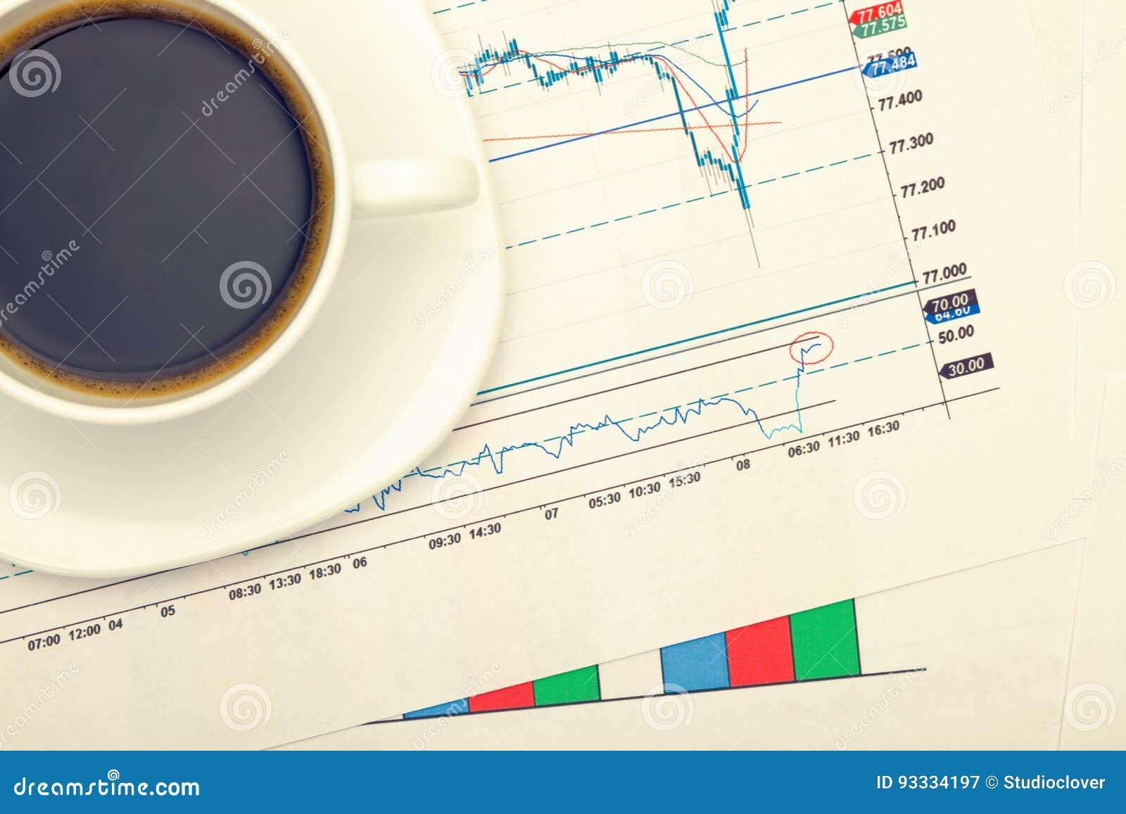Tazza di caffè sopra i grafici finanziari Immagine filtrata: effetto d annata elaborato incrocio