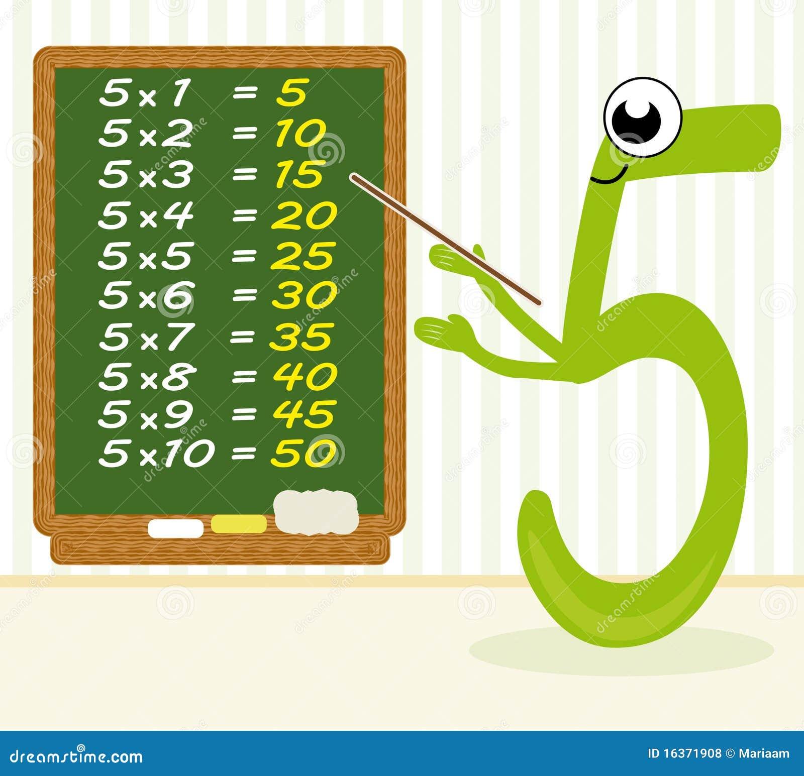 Multiplication Stock Illustrations – 2,737 Multiplication Stock ...