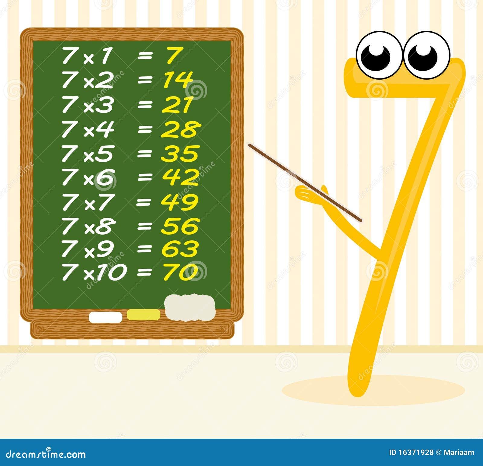 Worksheet. 7 Multiplication. Mikyu Free Worksheet