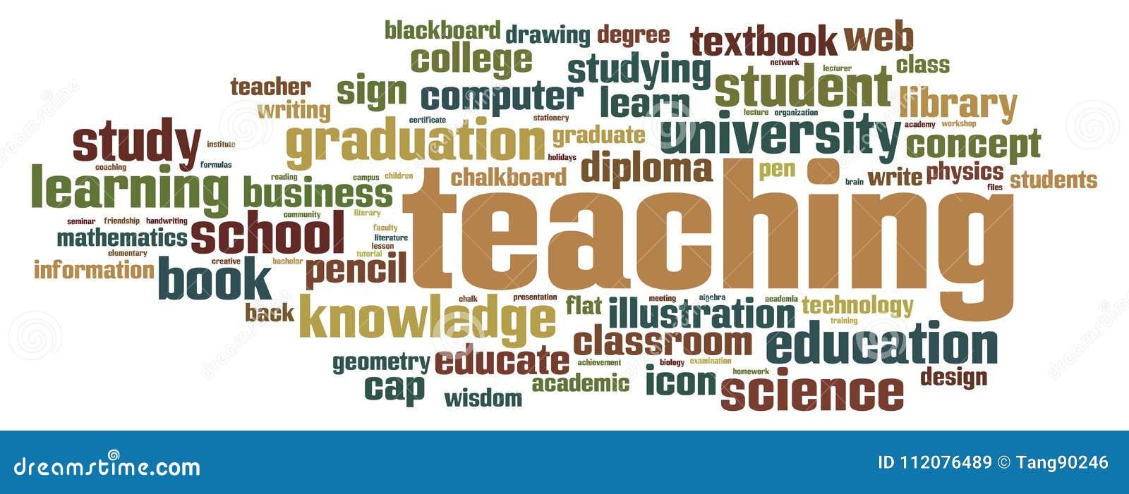Teaching word cloud stock illustration. Illustration of ...