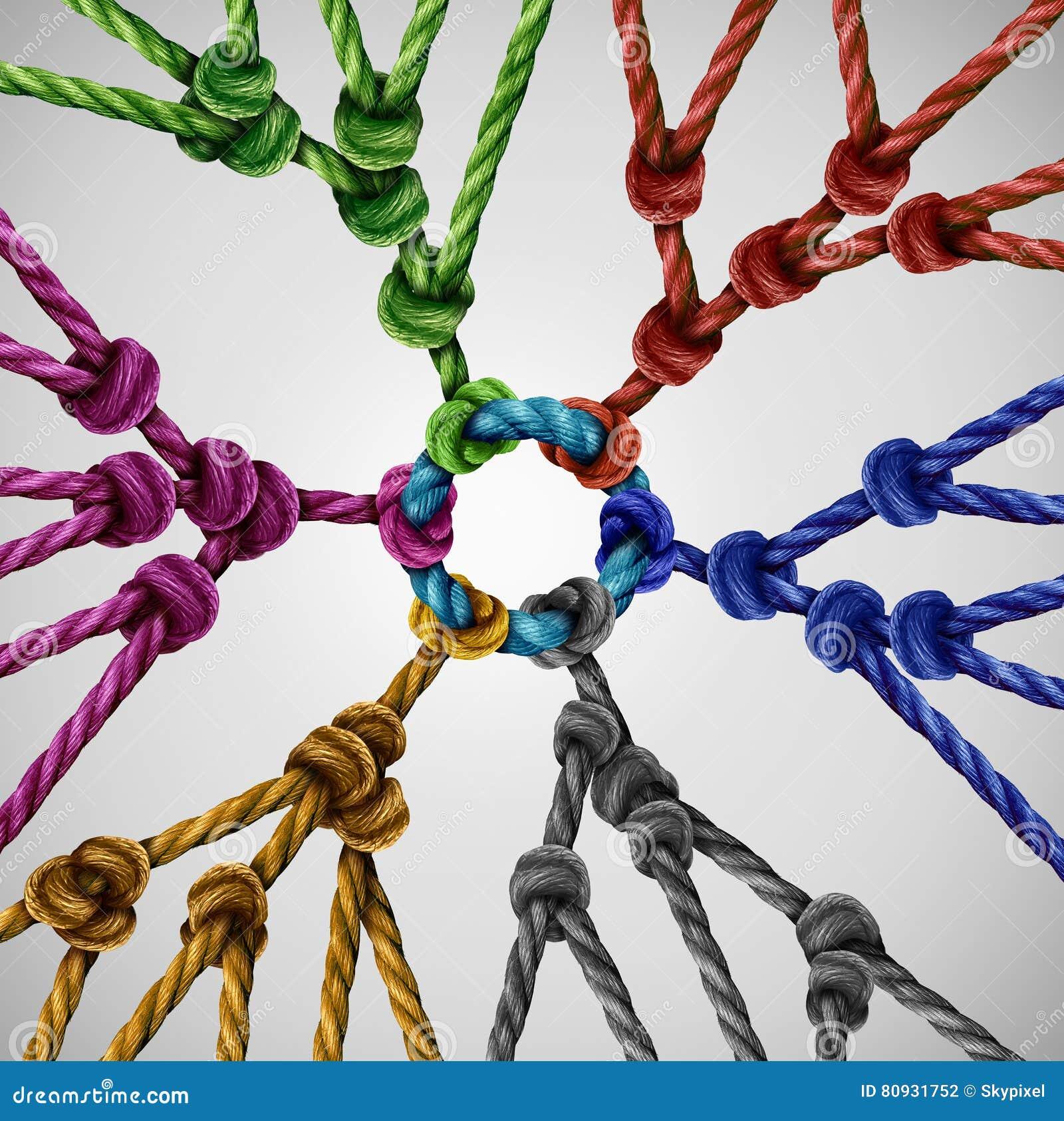 Team Groups Network