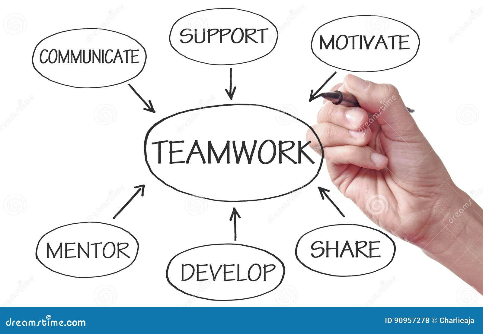 Team Work Flow Chart Diagram Stock Photo