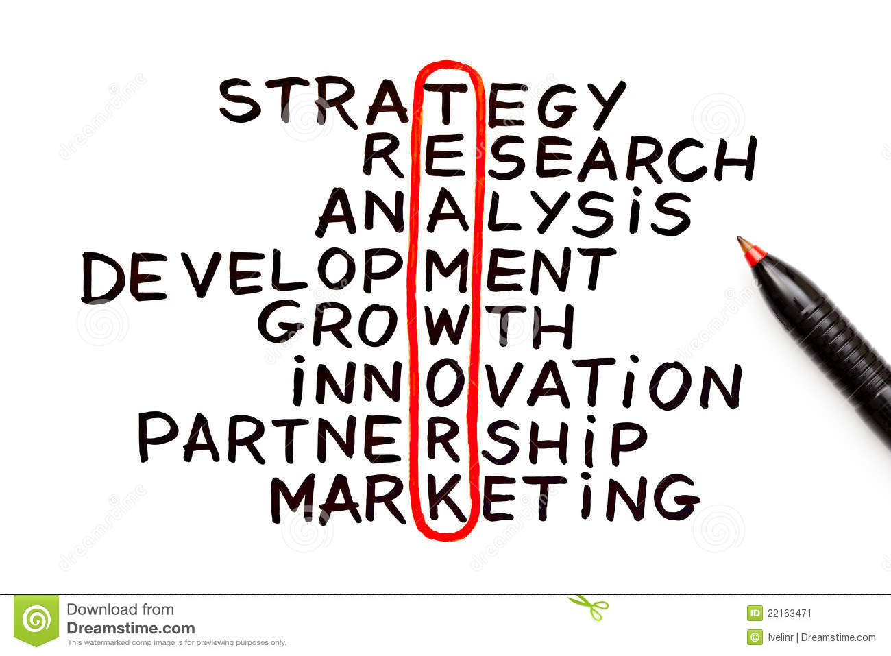 The word Teamwork highlighted with red pen in a handwritten chart.