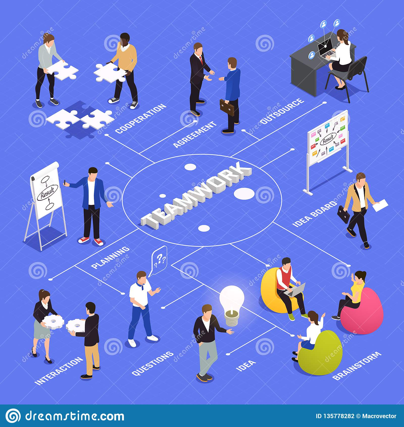 Teamwork Collaboration Isometric Flowchart