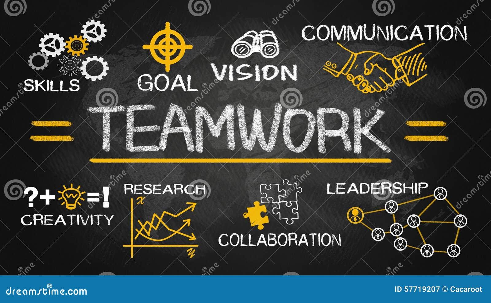 Teamworkbegreppsdiagram med affärsbeståndsdelar