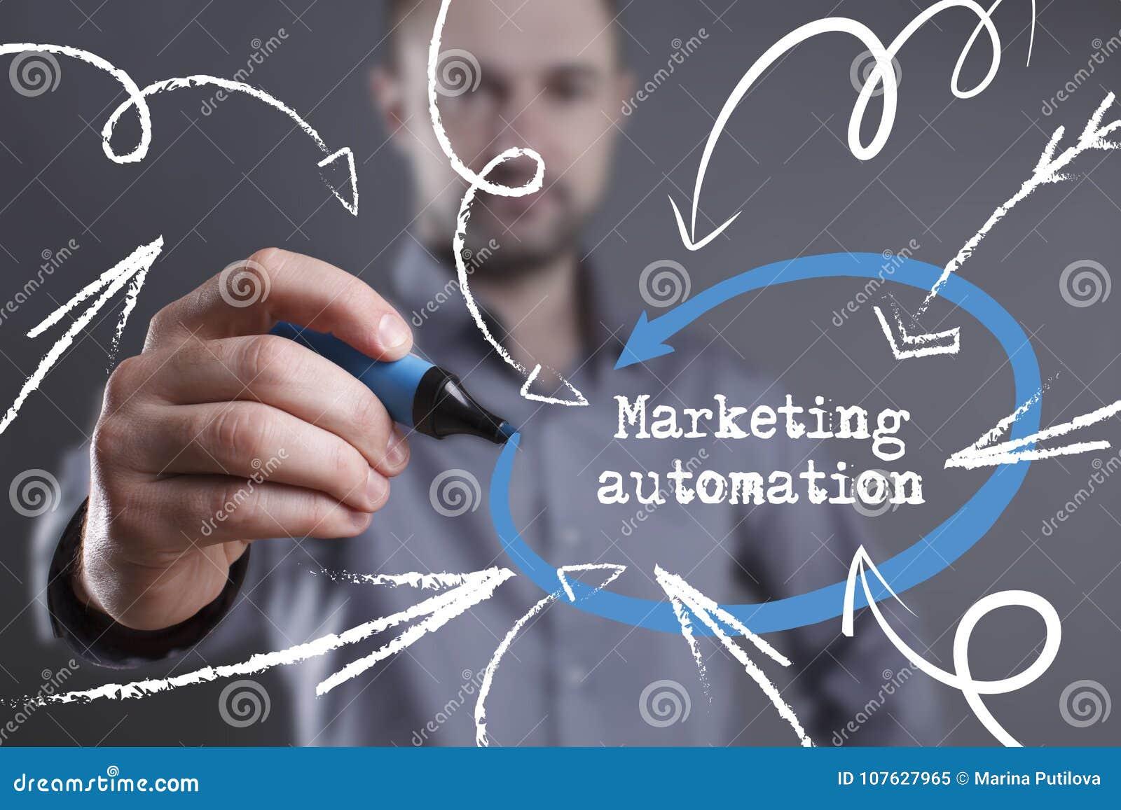 Technologie, Internet, zaken en marketing Jonge BedrijfsMens