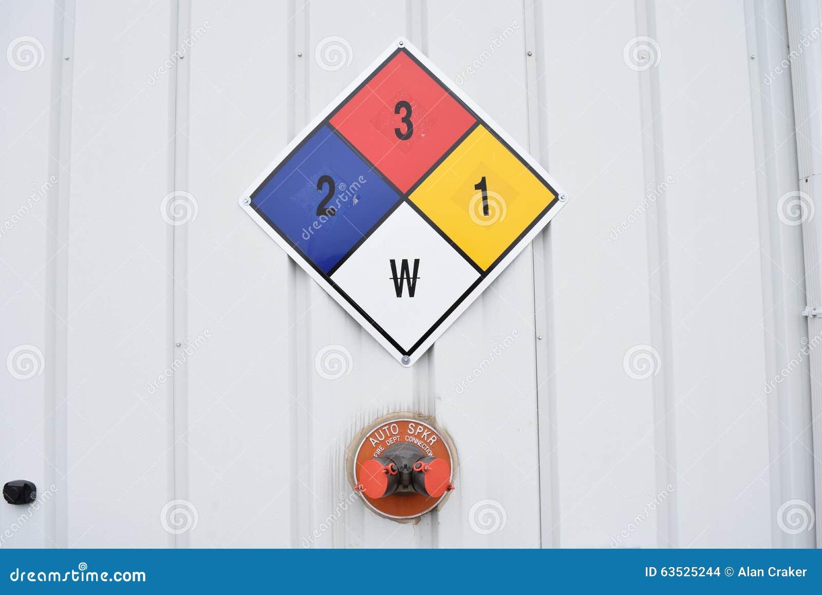 Tecken för klassifikation Nmc Hmc8r för farliga material
