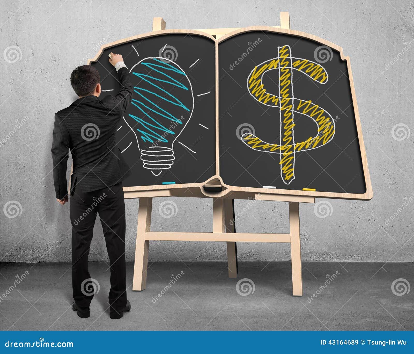 Teckningslamp- och pengarsymbol på svart tavla