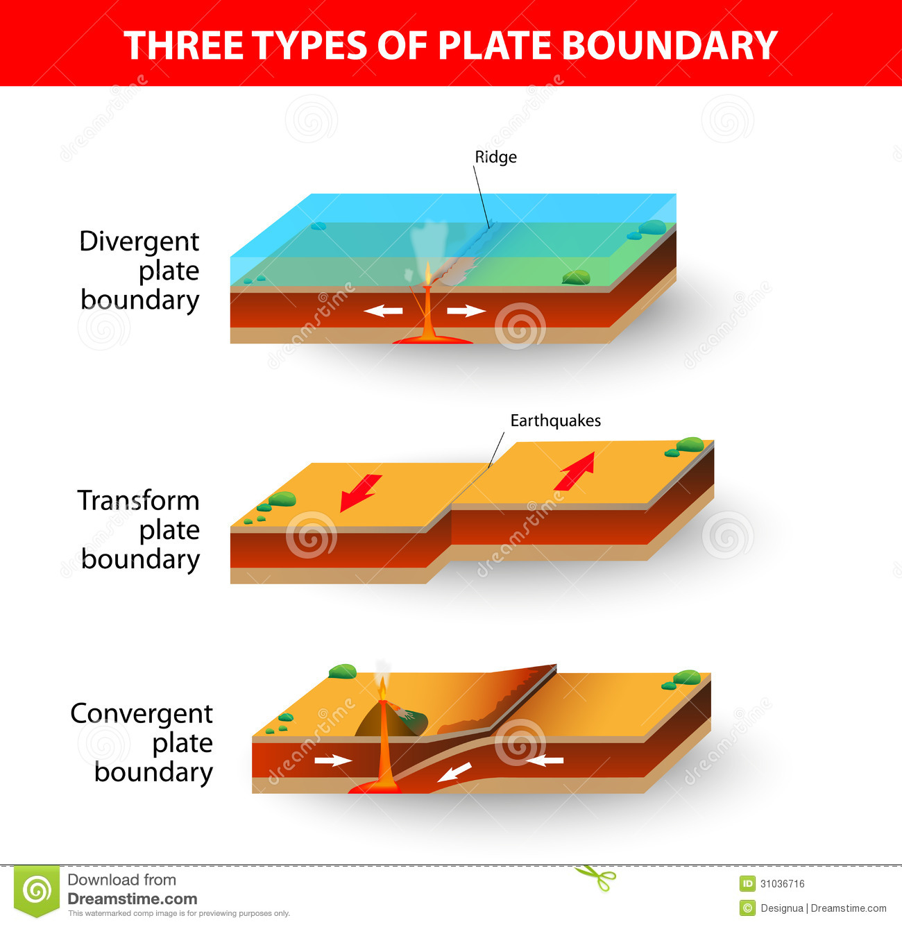 Tectonic Plate Boundaries Royalty Free Stock Image - Image: 31036716
