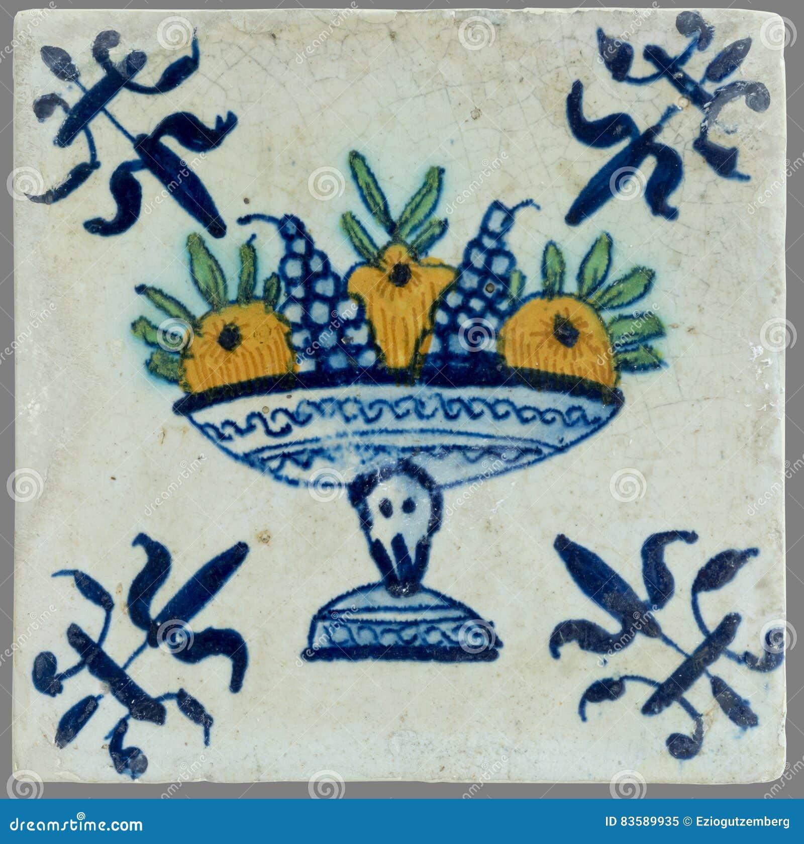 Teja holandesa del décimosexto al siglo XVIII