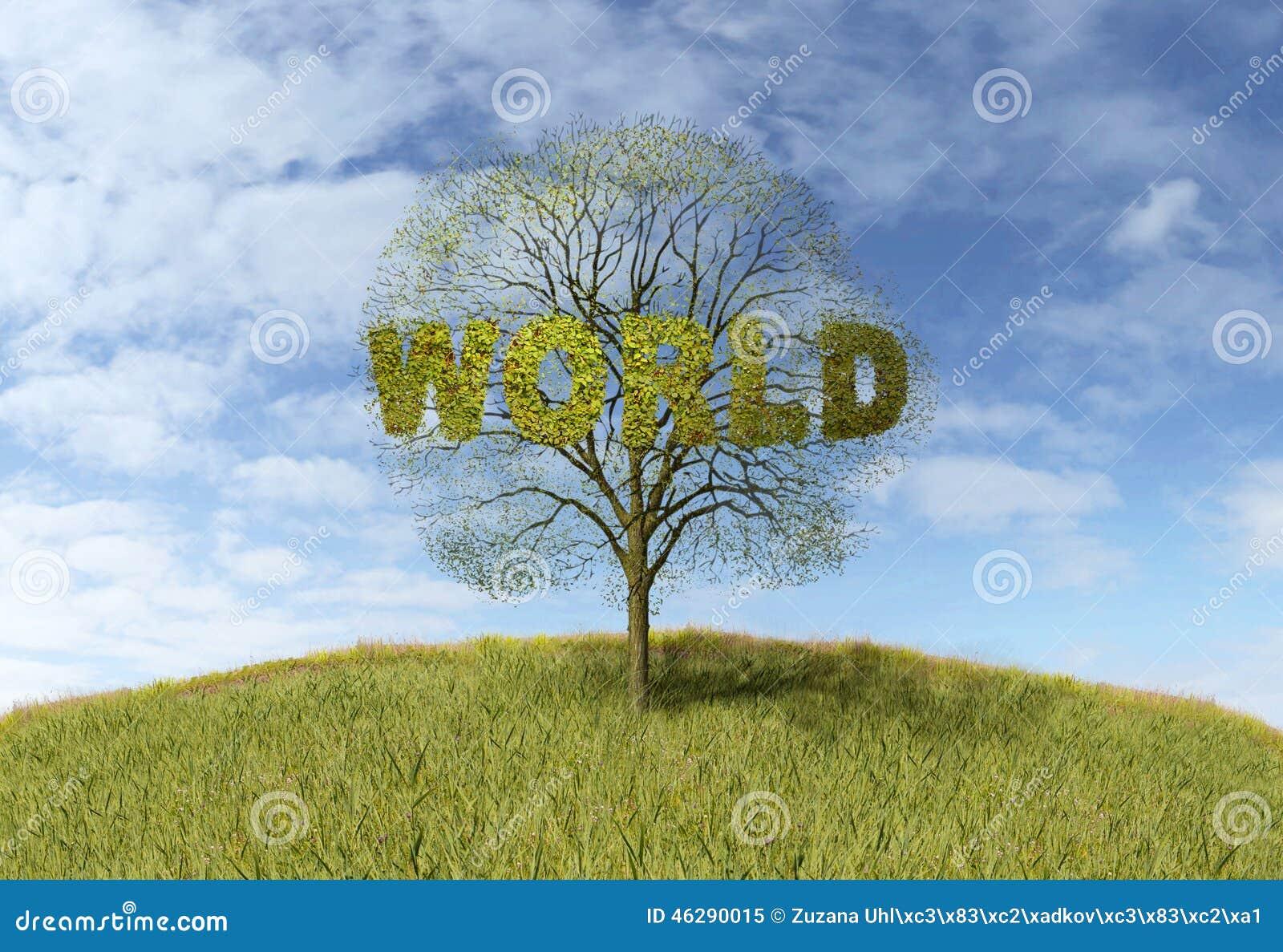 Teksta światu drzewo