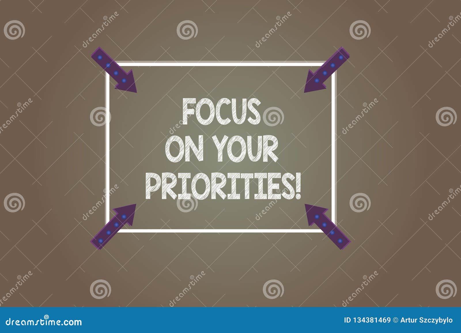 Tekstteken die Nadruk op Uw Prioriteiten tonen De conceptuele die foto maakt een plan op belangrijke dingen wordt gebaseerd Vierk