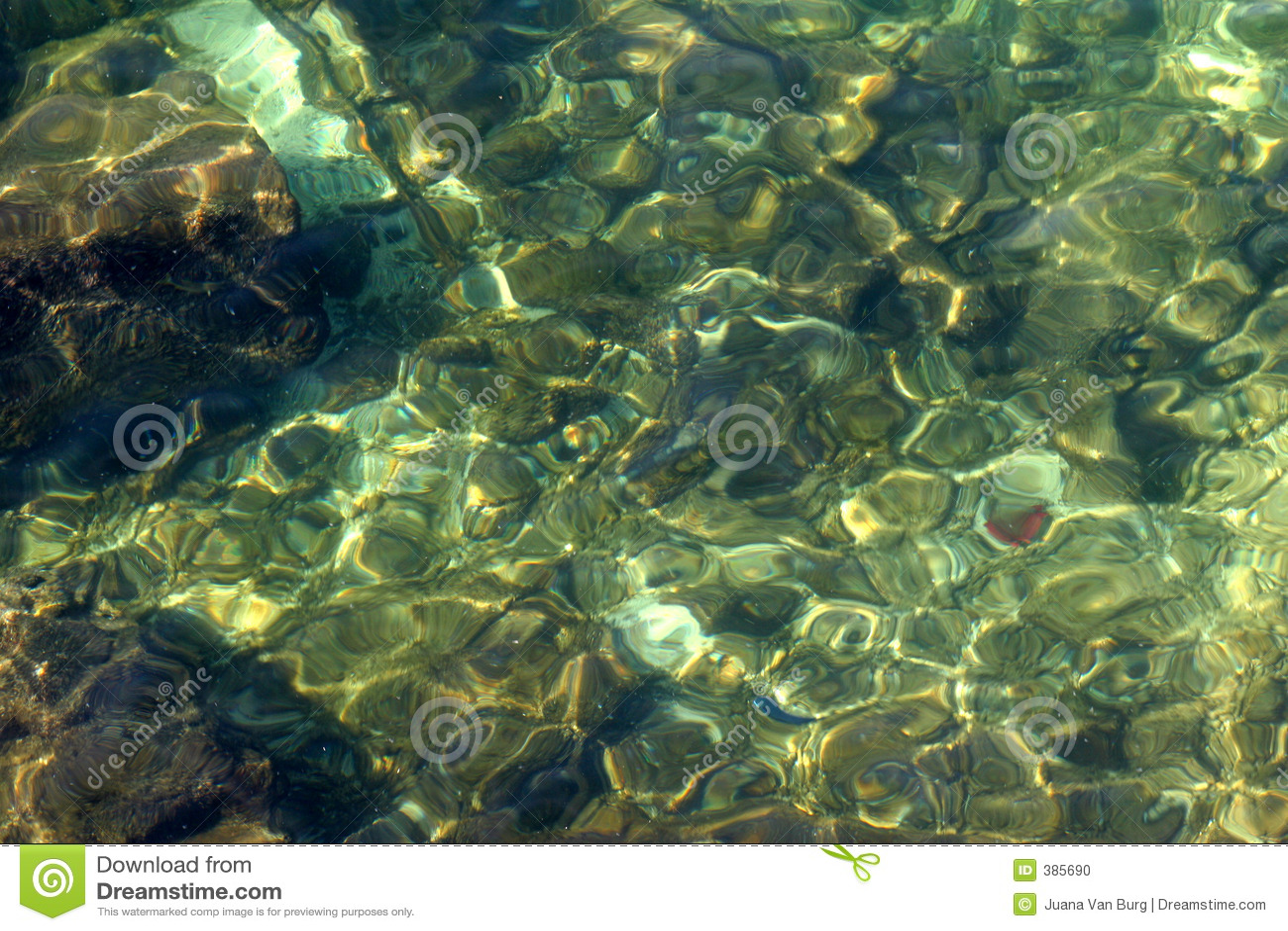 Tekstury wody