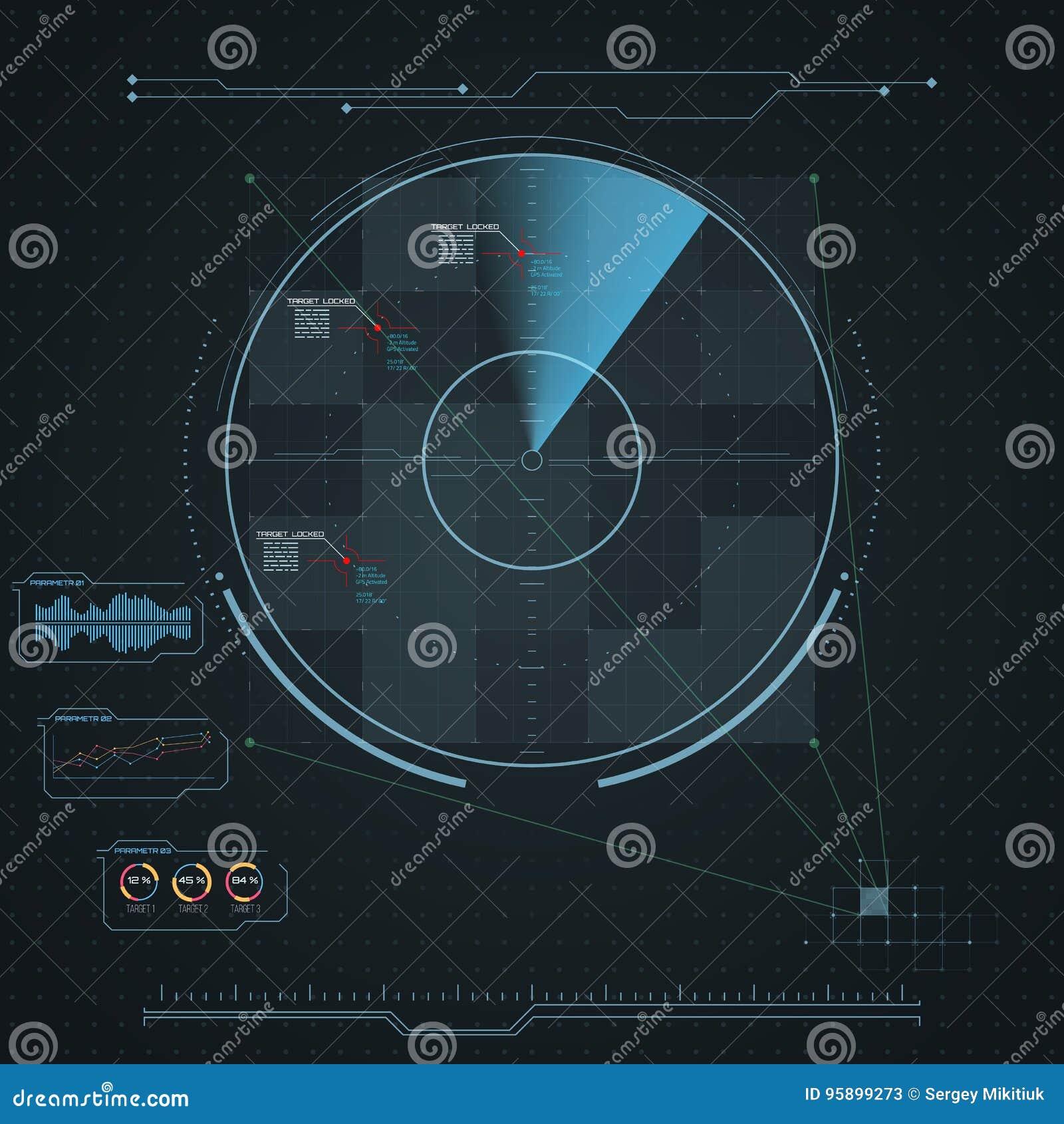 Tela de radar de Digitas HUD futurista com painéis datailed