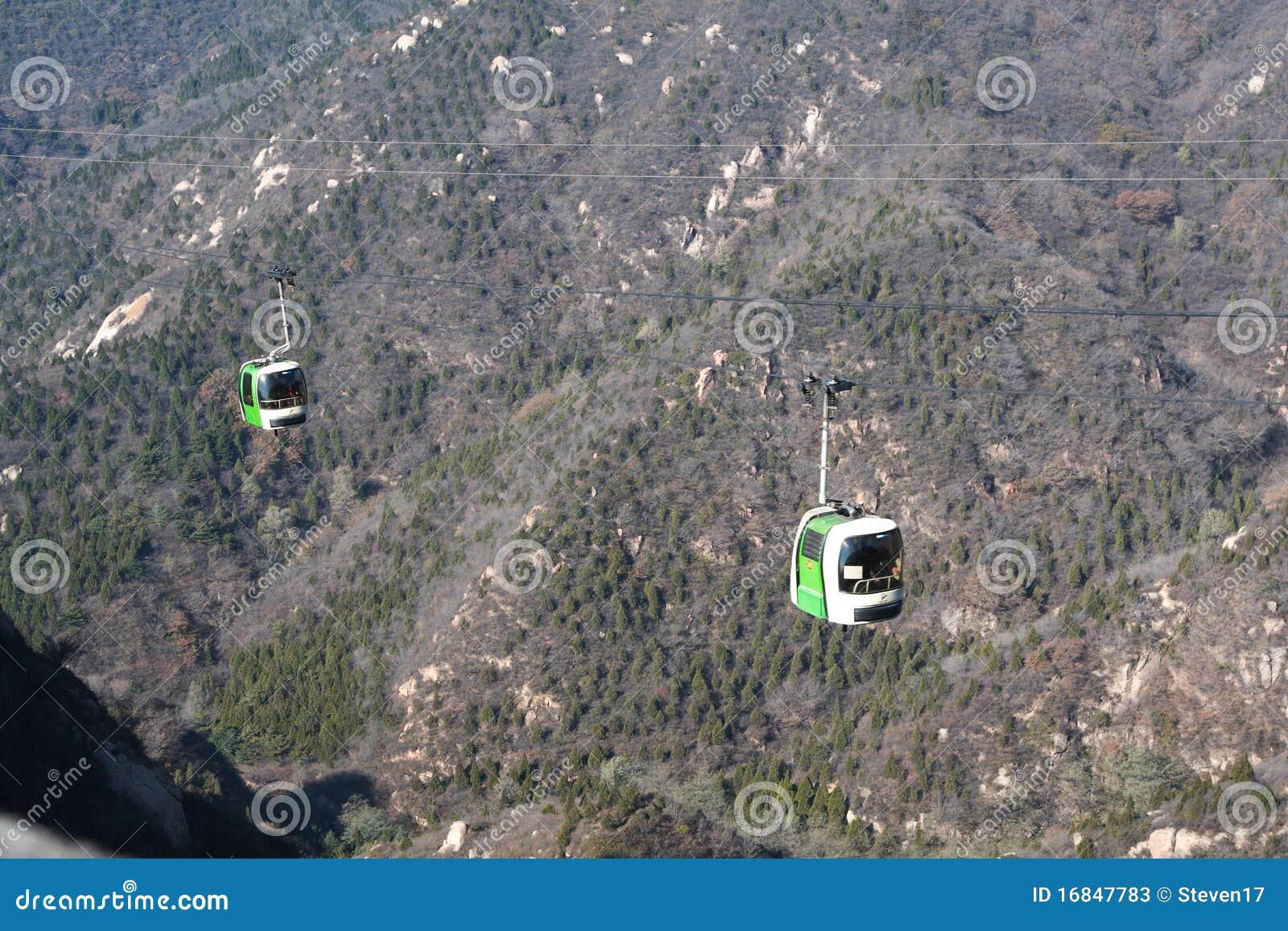 Teleférico sobre la Gran Muralla de China.