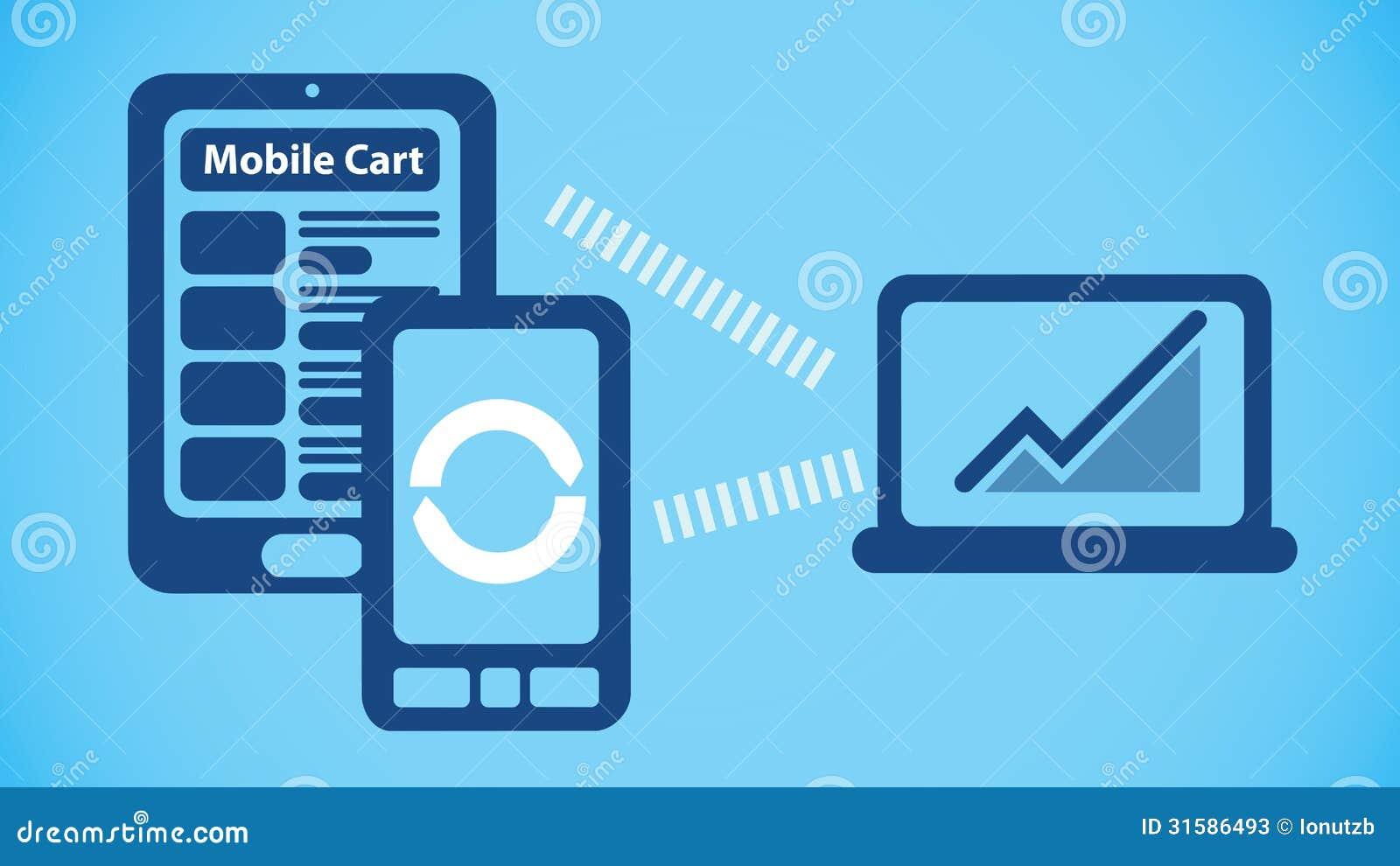 Telefono cellulare con il carrello