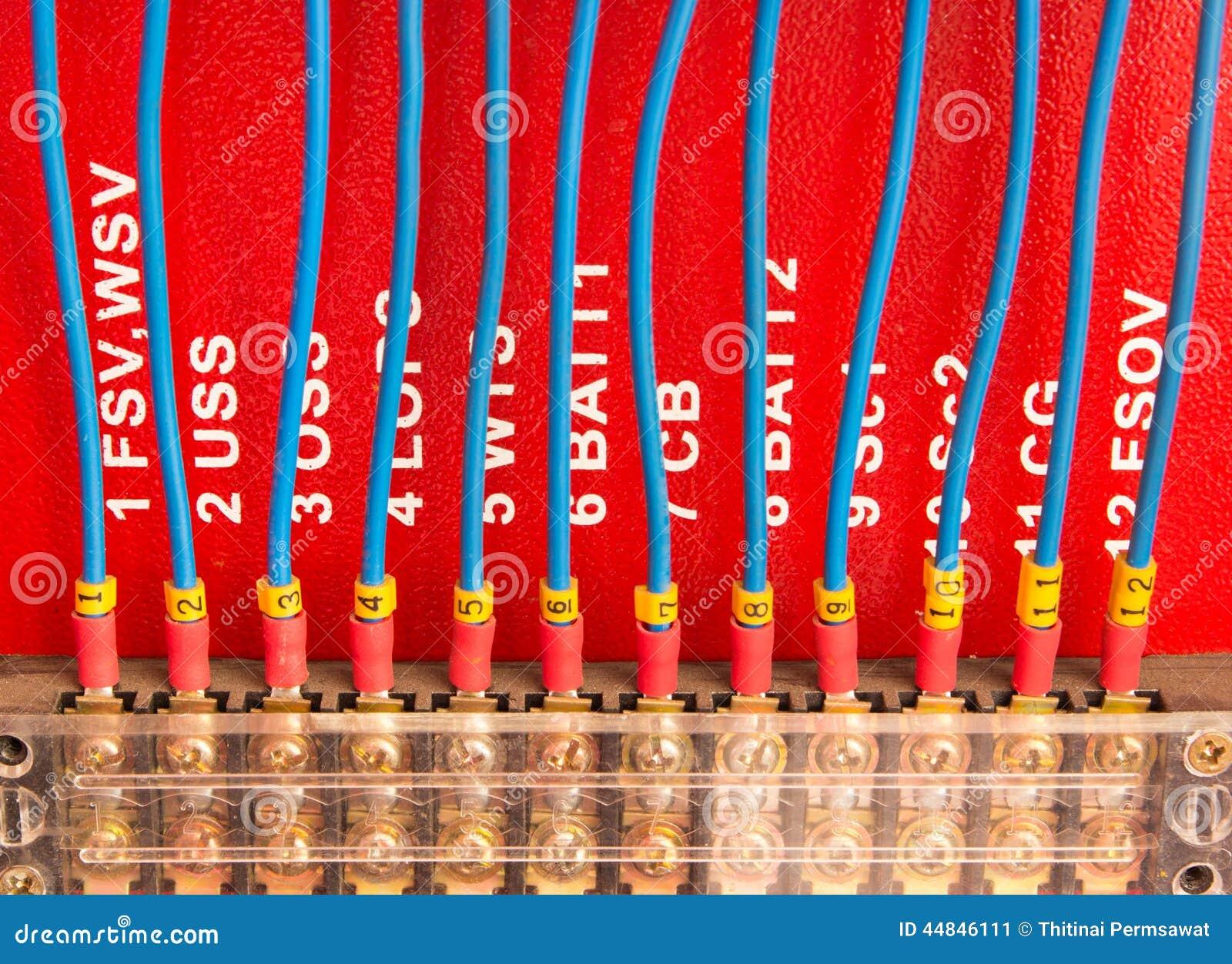 Telegraferende PLC