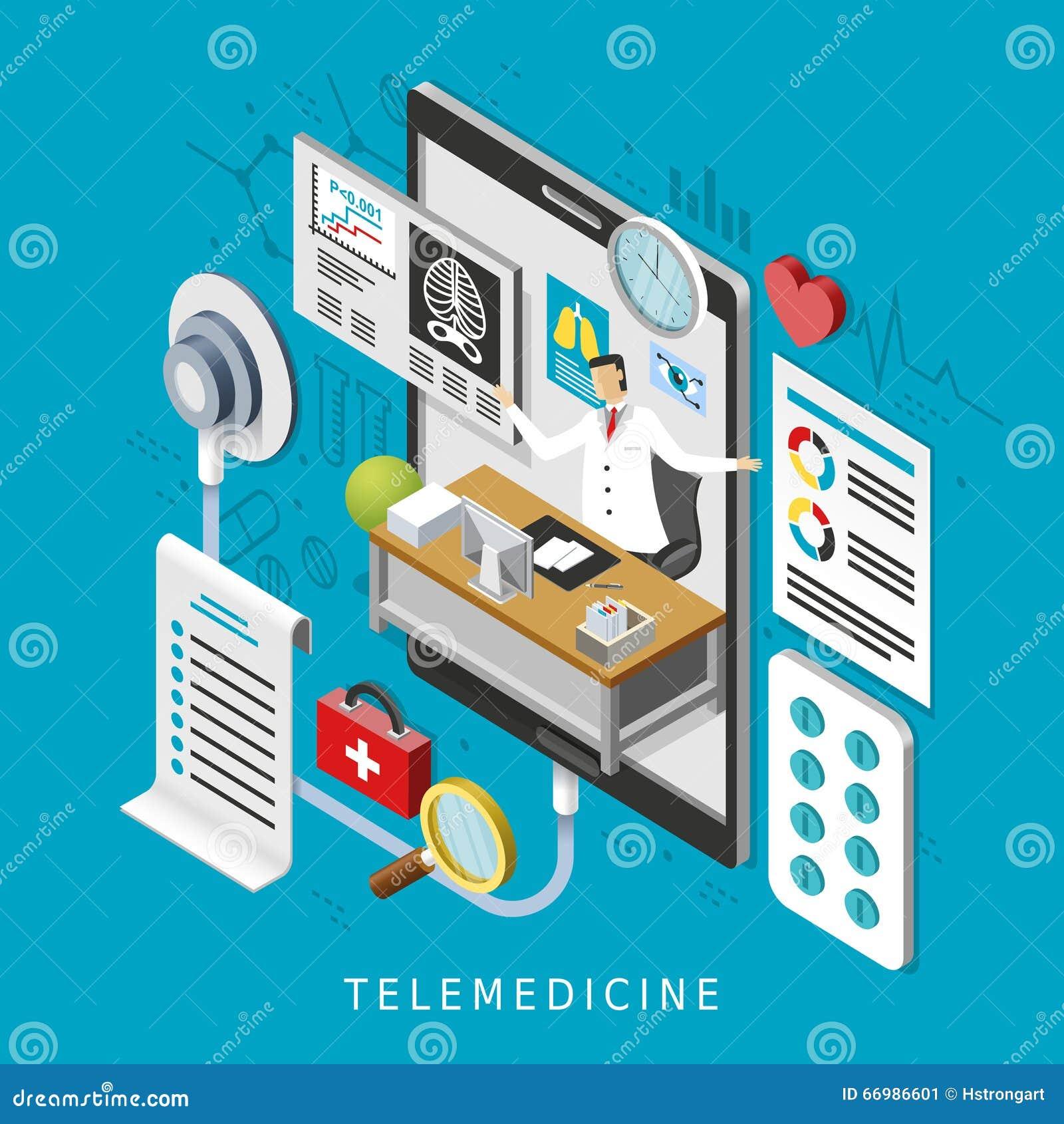 Telemedicinebegrepp