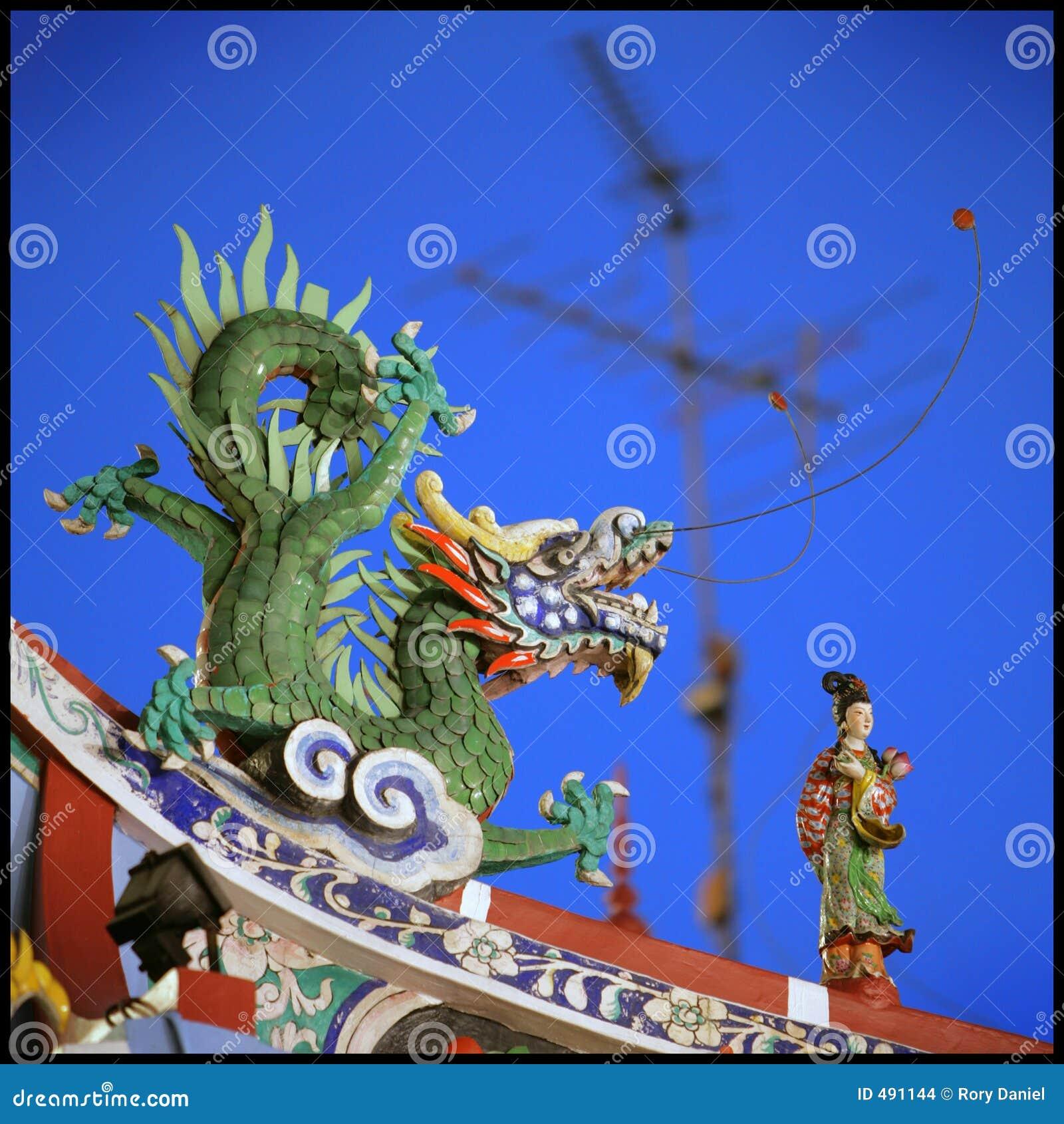 Tempiale cinese