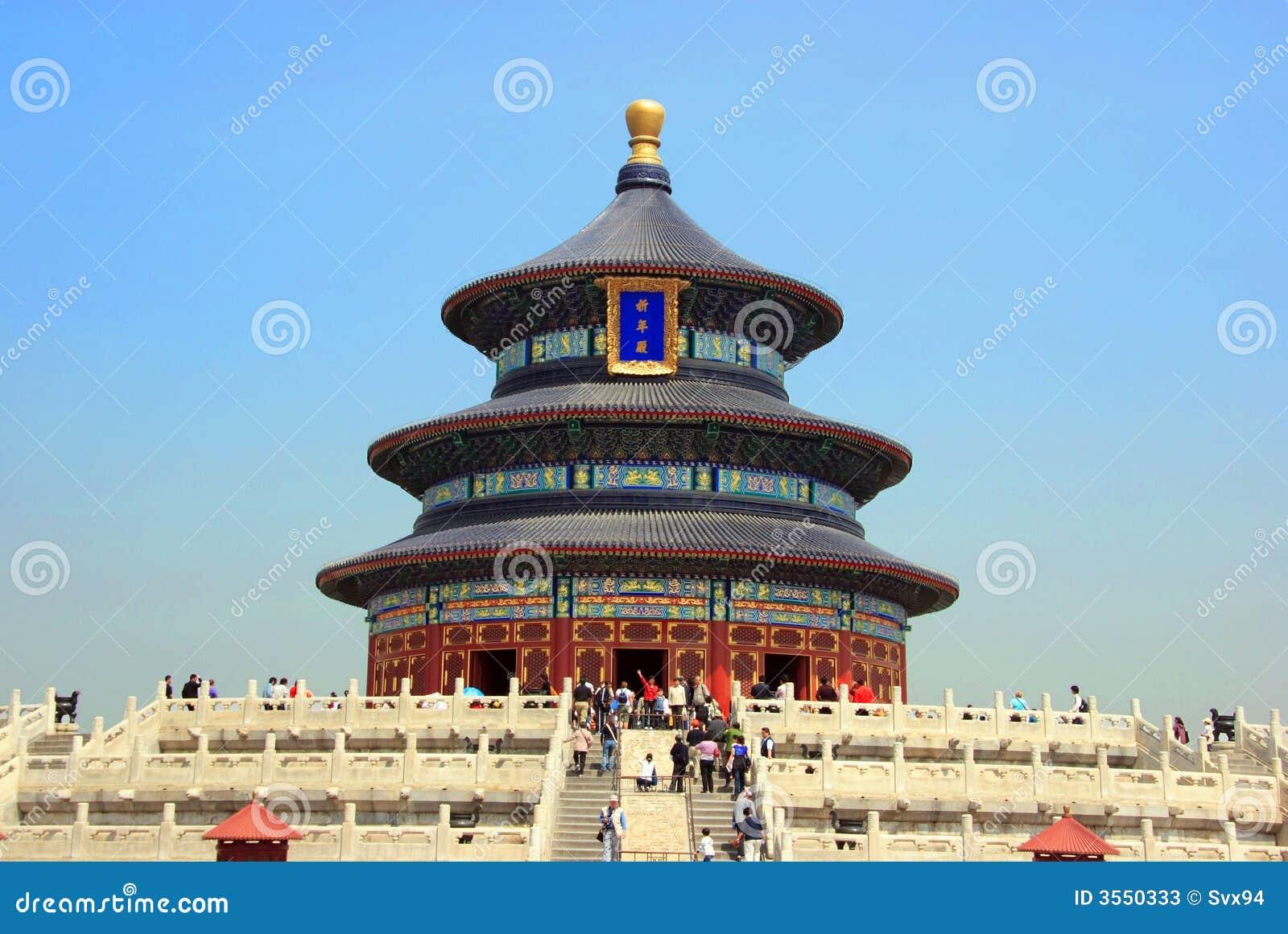 Tempiale di cielo, Pechino