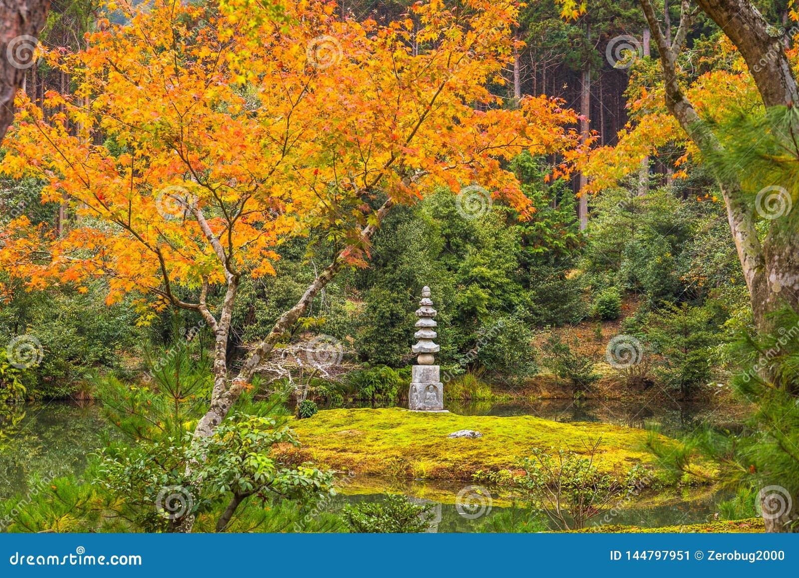 Temple de Kinkaku-Ji