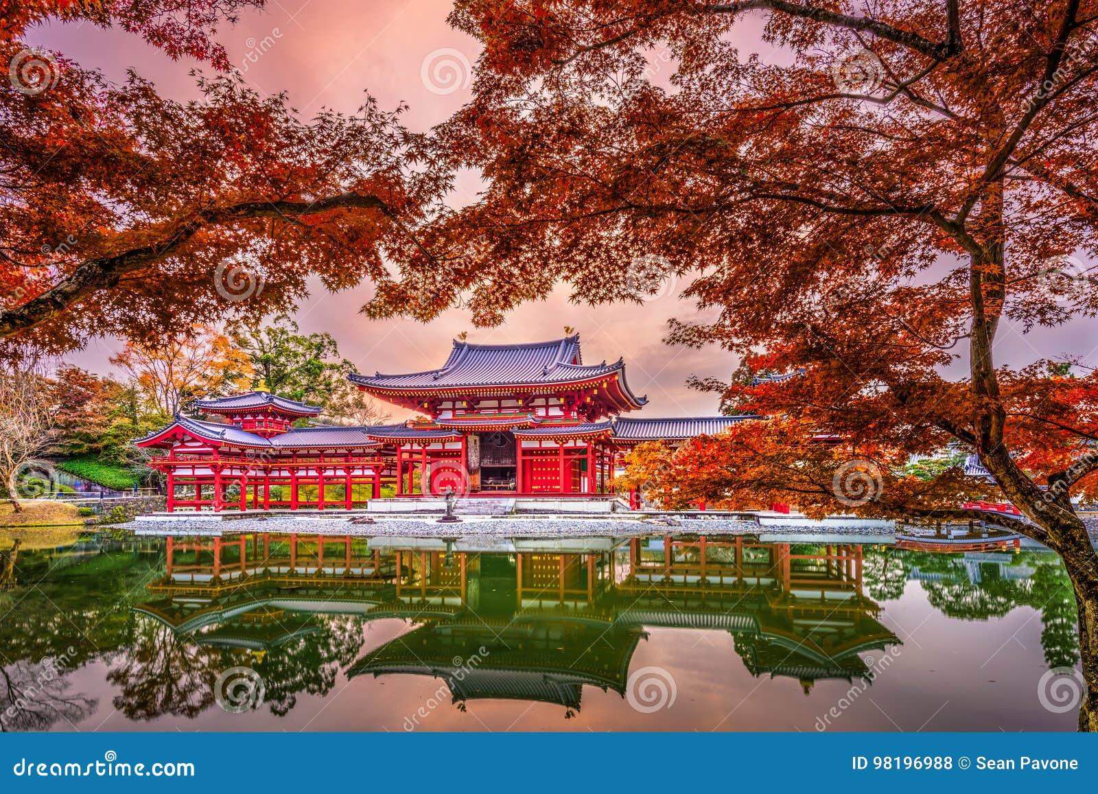 Templo de Byodoin em Kyoto
