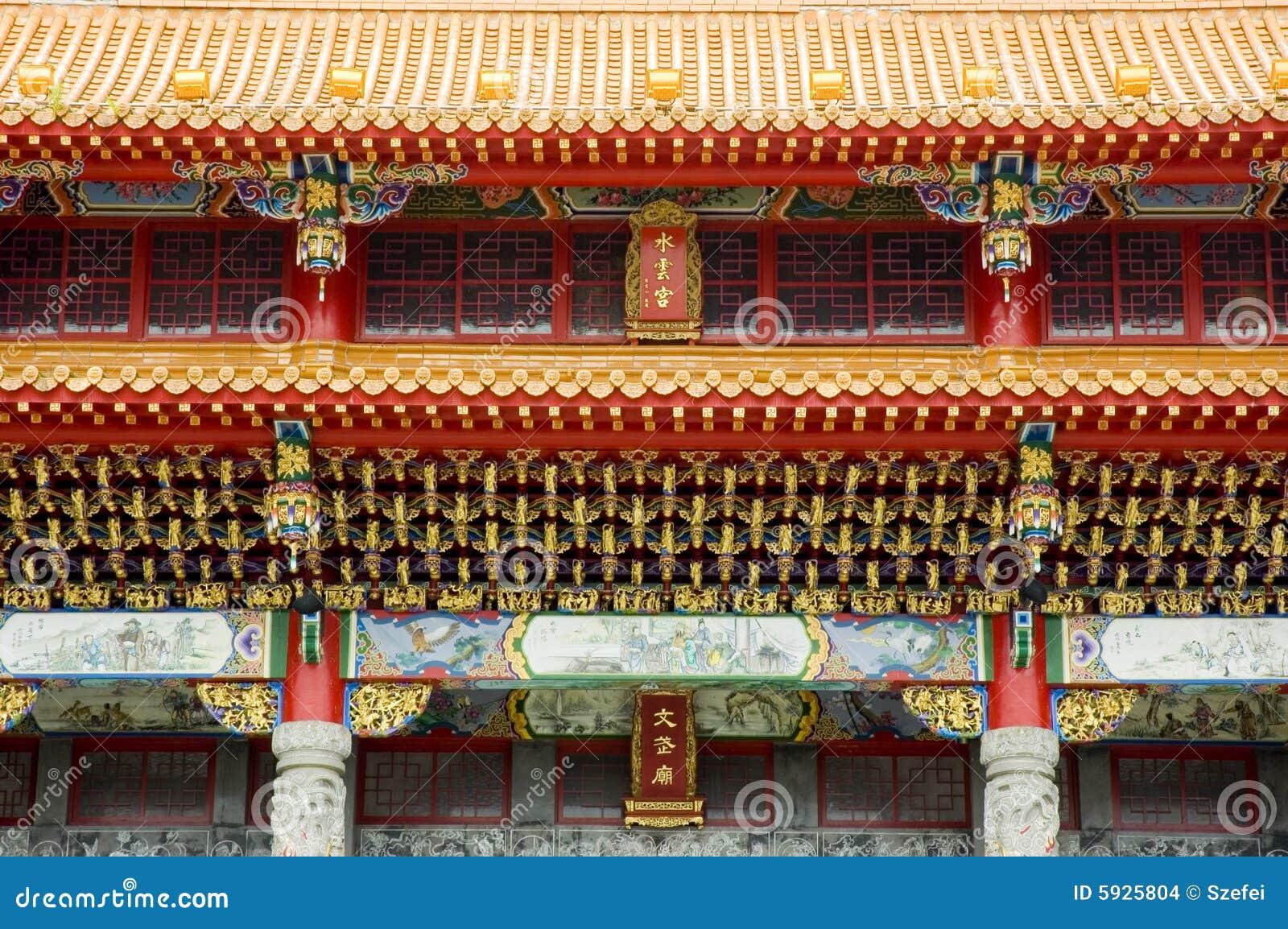 Templo de Chiese