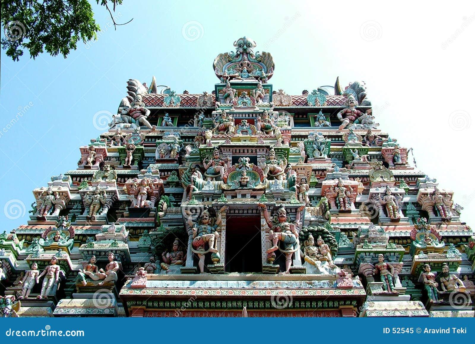 Templo, Madurai