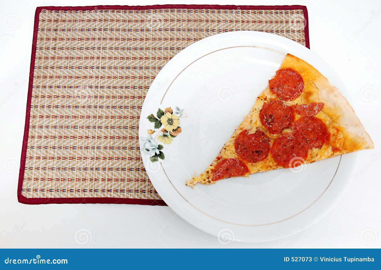Tempo da pizza