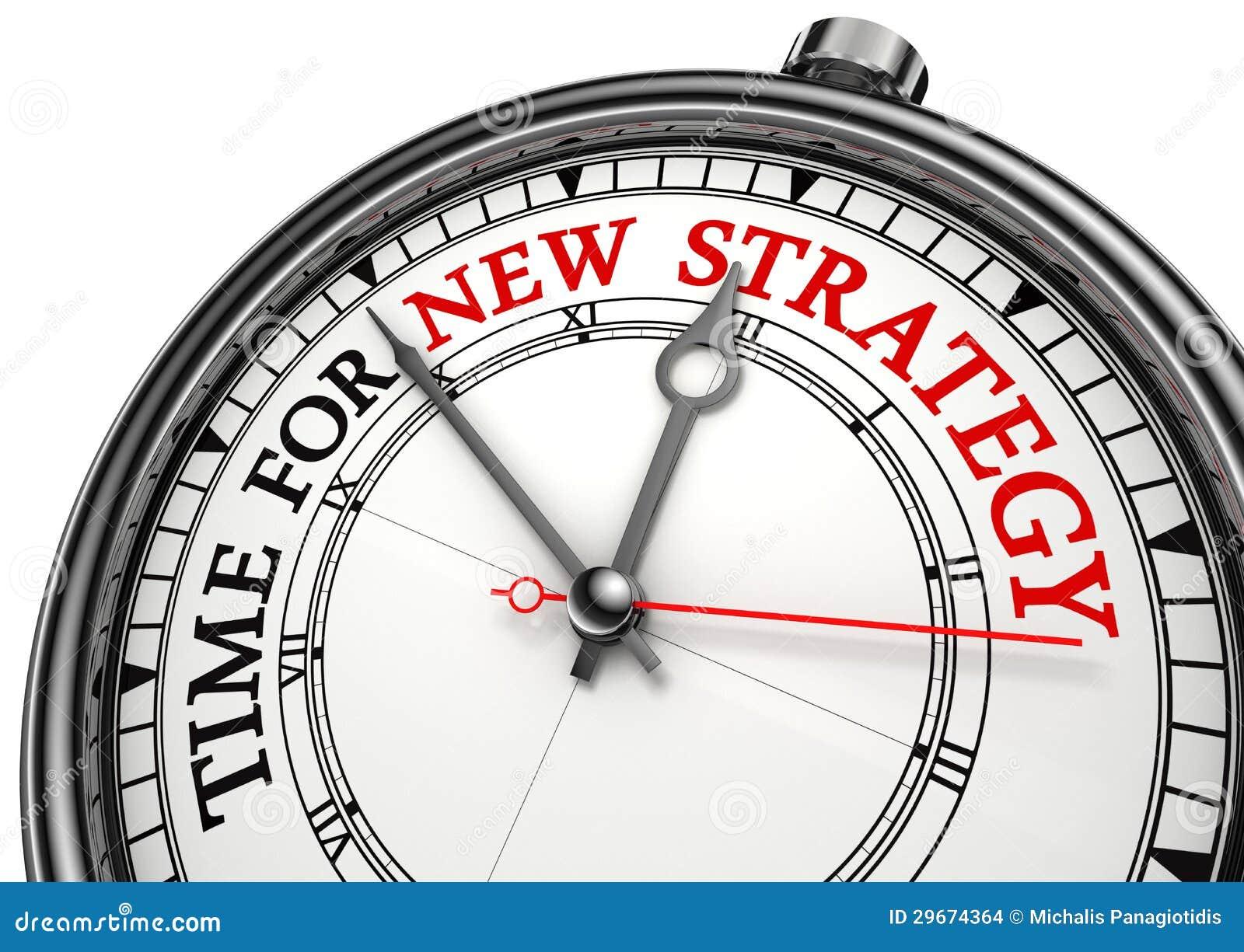 Tempo per nuova strategia sull orologio