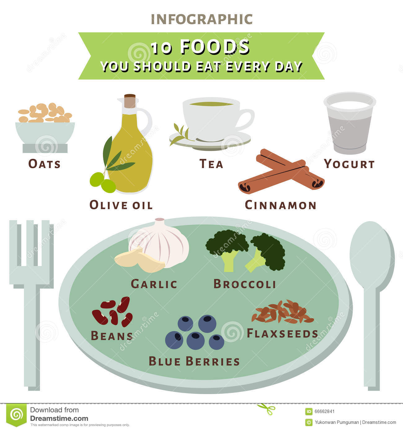 Foods You Can Eat Every Day to Lose Weight Foods You Can Eat Every Day to Lose Weight new images