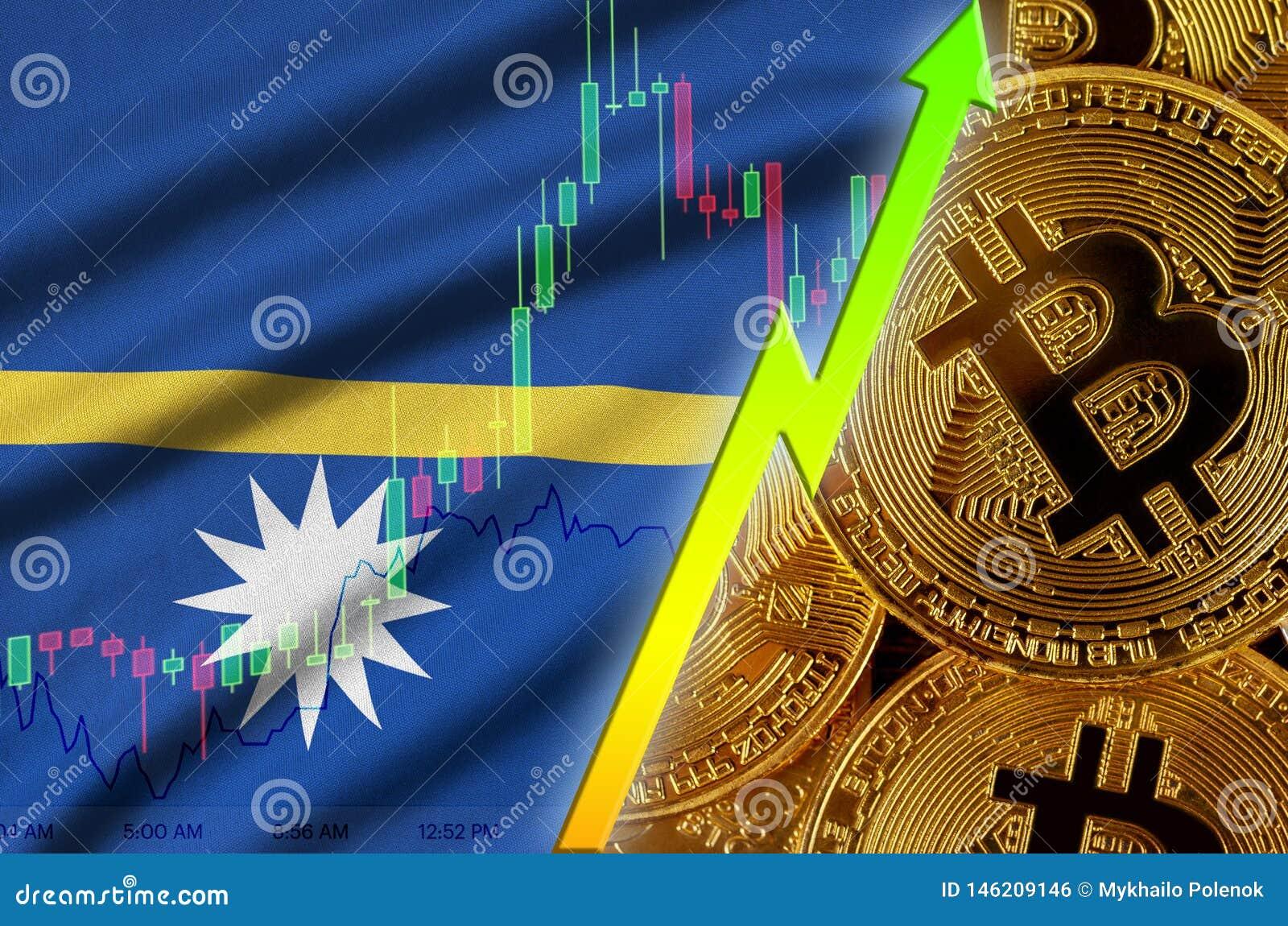 Tendência crescente da bandeira e do cryptocurrency de Nauru com muitos bitcoins dourados