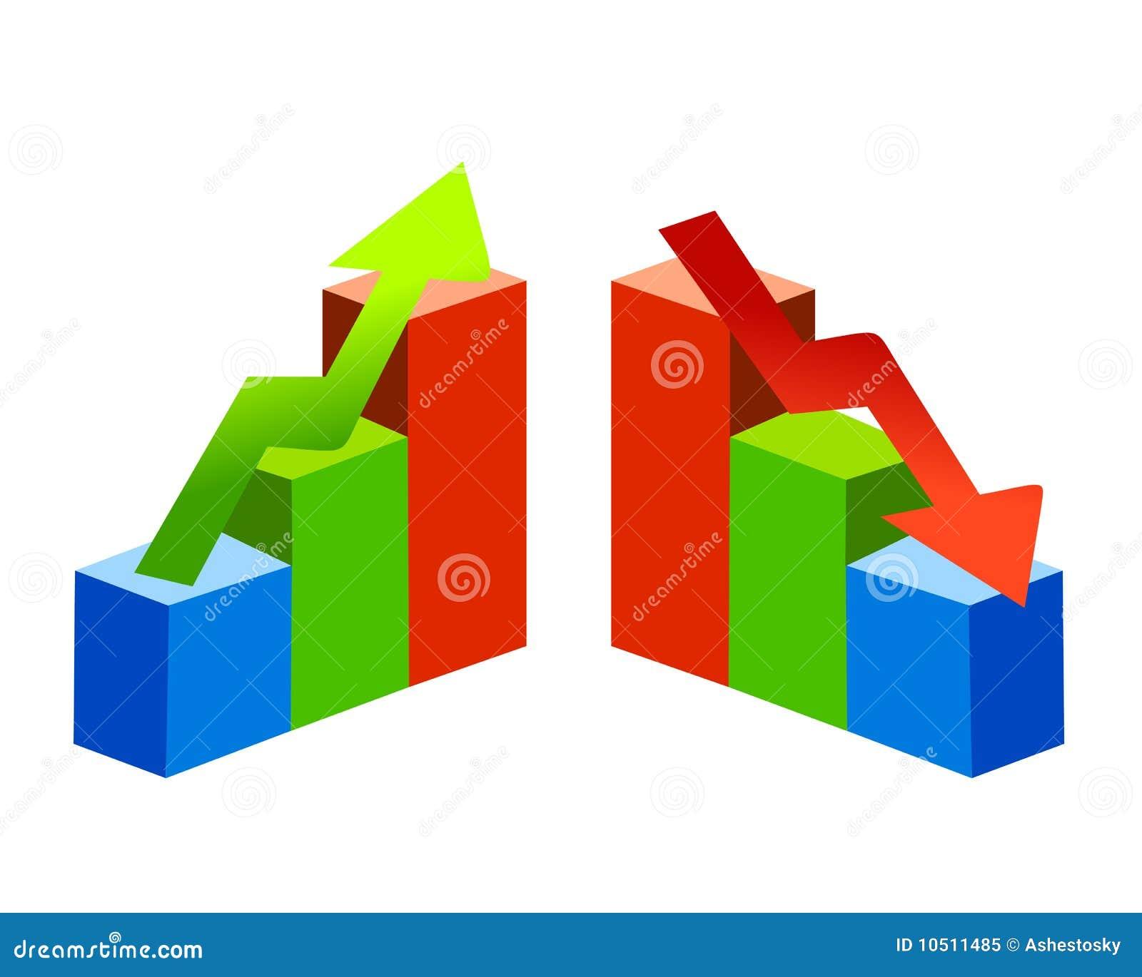 Tendencias arriba y abajo de diagramas