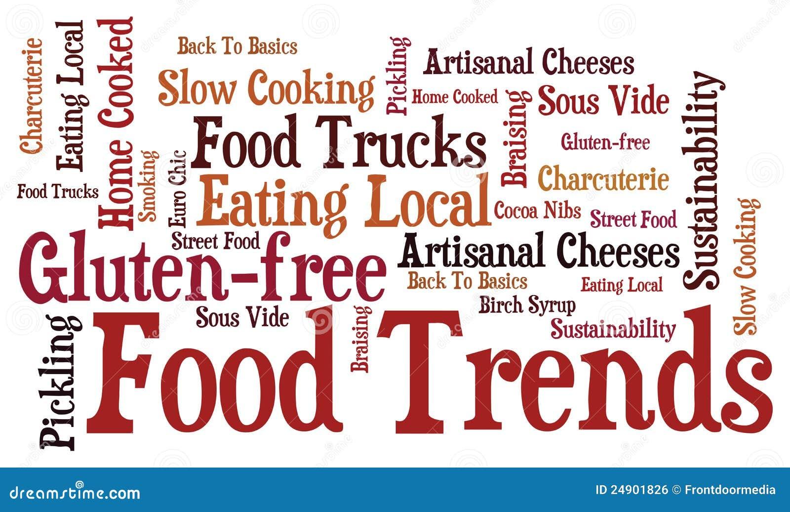 Tendencias del alimento