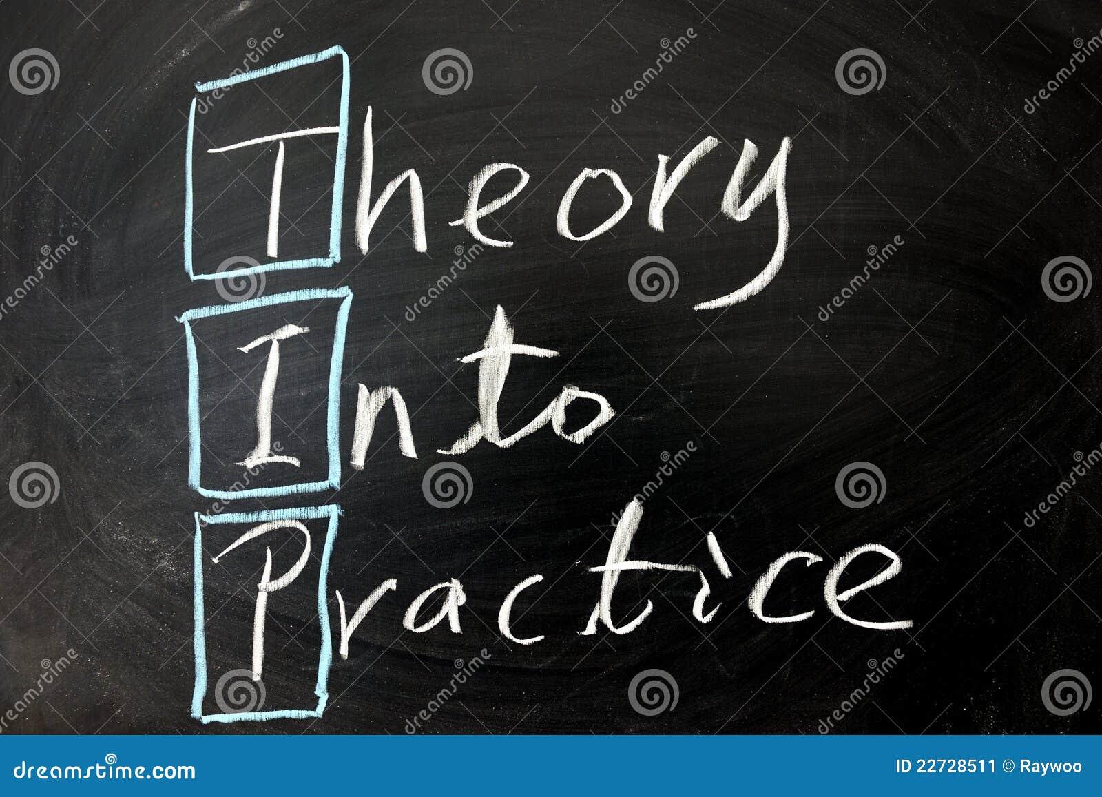 Teoría en práctica