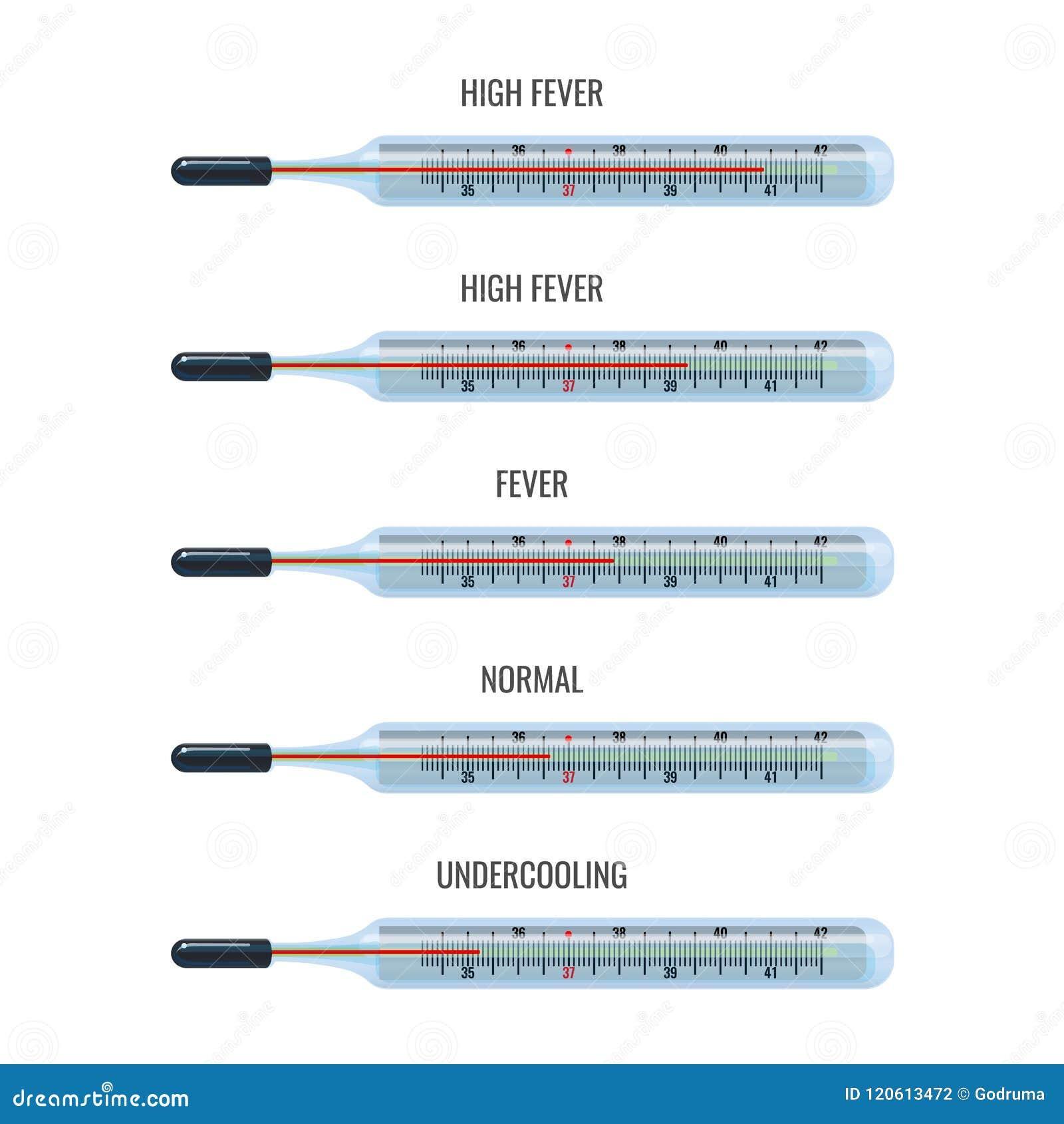 Fiebre temperatura normal sin