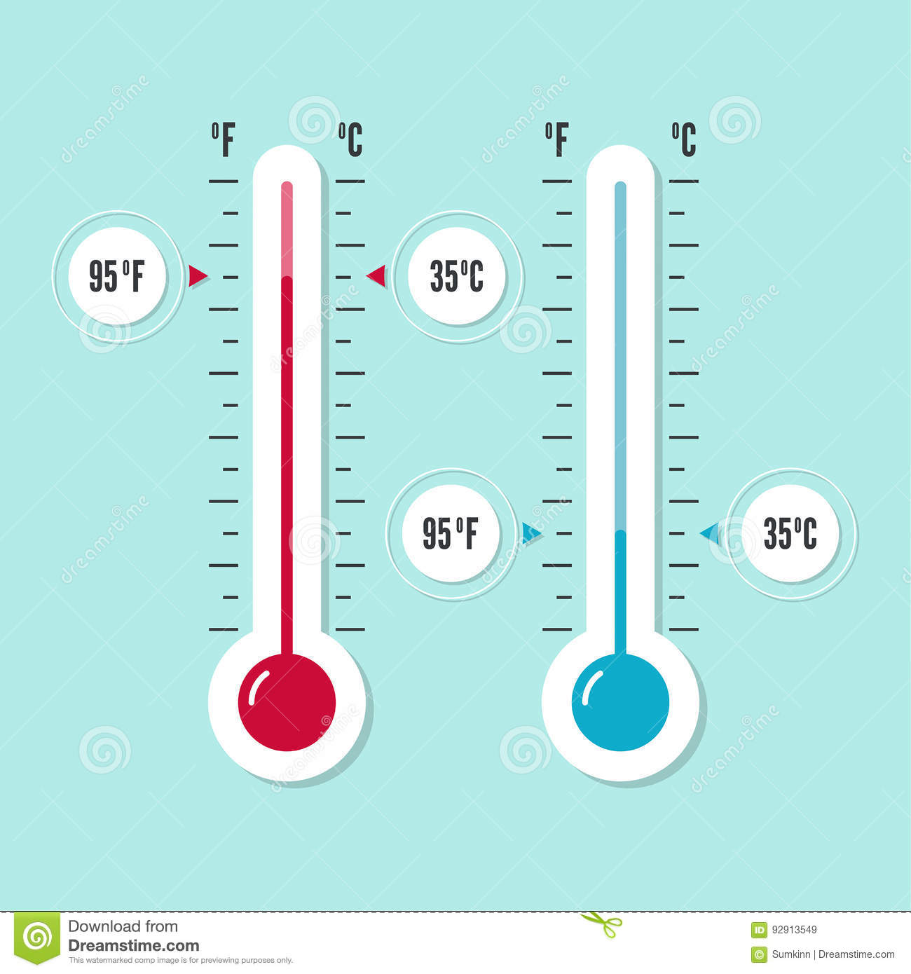 Termometro Da Meteorologia Com Celsius Fahrenheit Ilustracao Do Vetor Ilustracao De Meteorologia Termometro 92913549 But is there any mechanic or rule that says i can't just use it at a rang of 5ft without throwing it (and therefore not having to lose it or recover. dreamstime