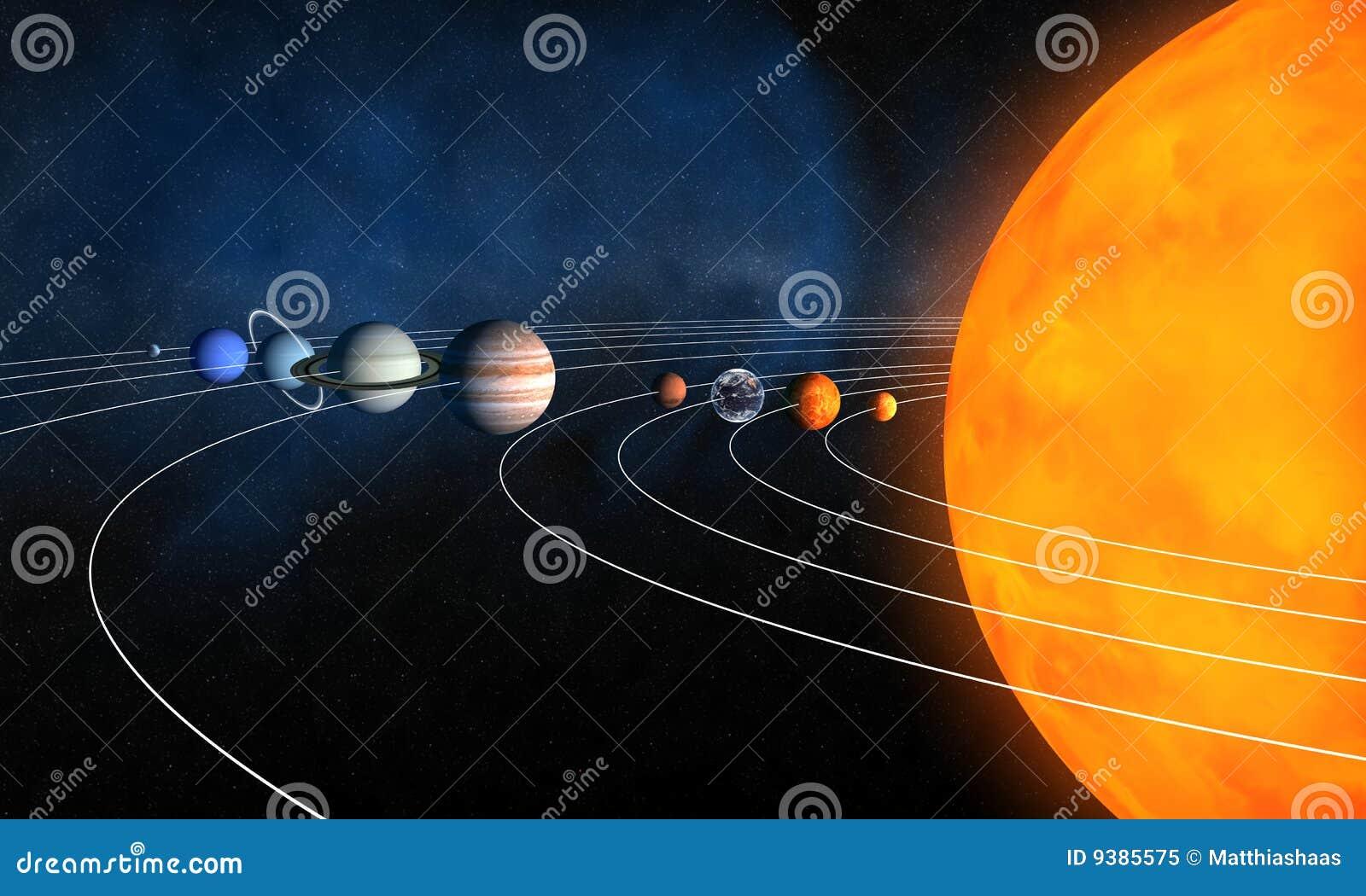Terminez le système solaire