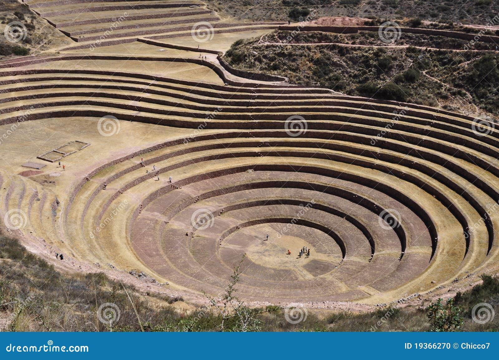 Terraços circulares do Moray, Peru