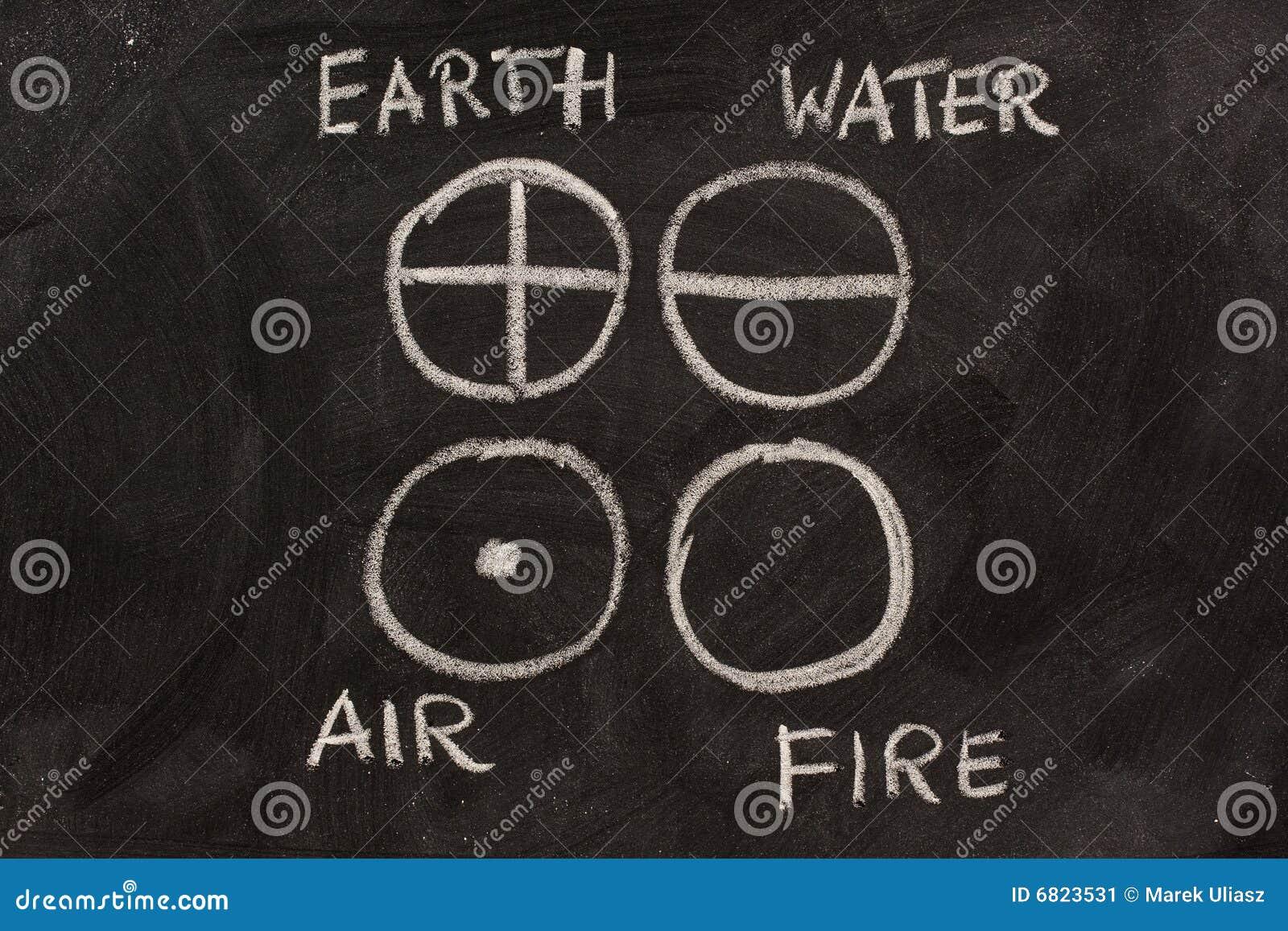 Terra, acqua, aria e fuoco sulla lavagna