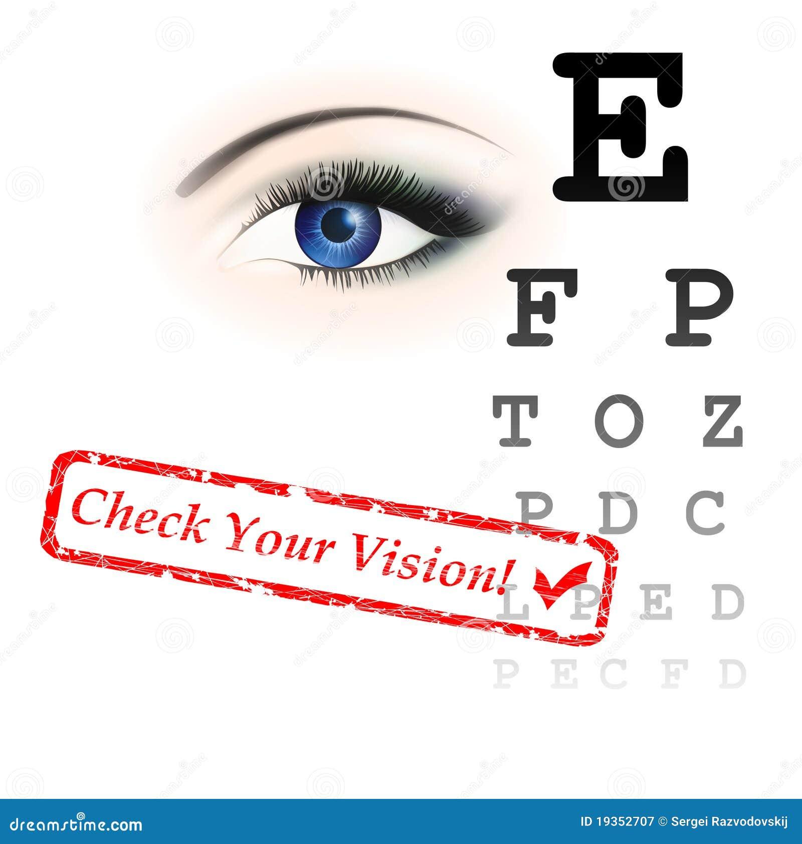Teste da visão