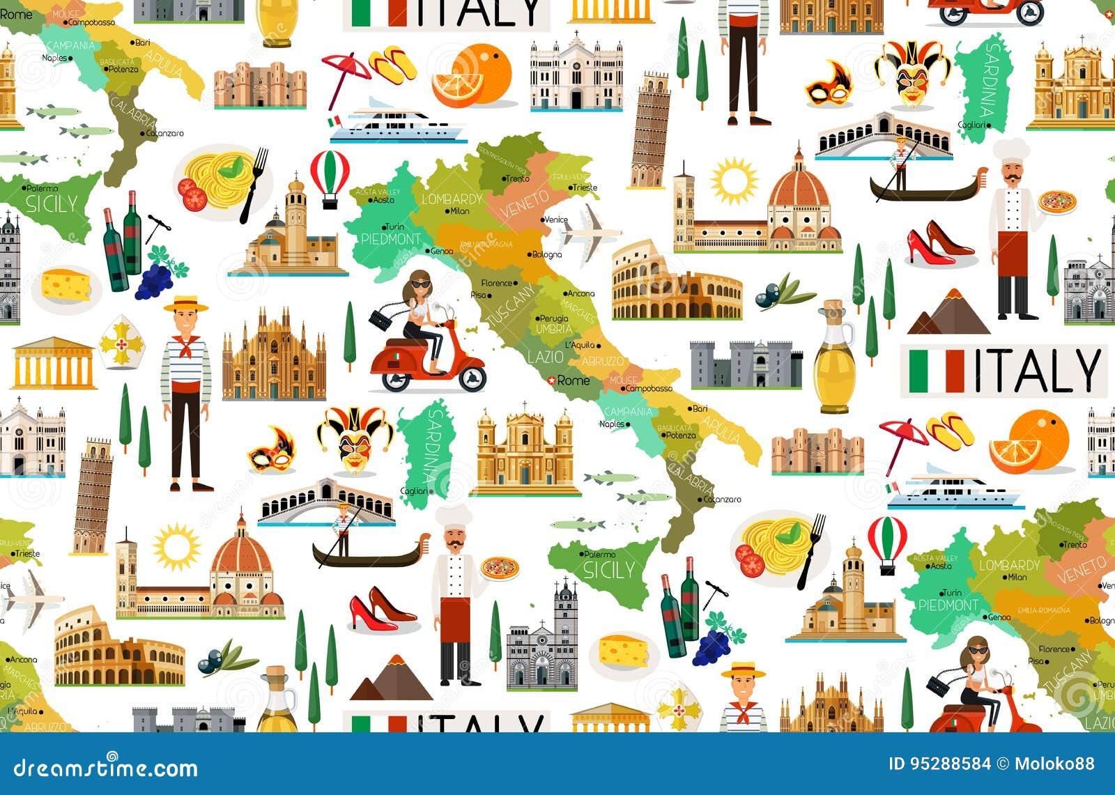 Teste padrão do curso de Itália