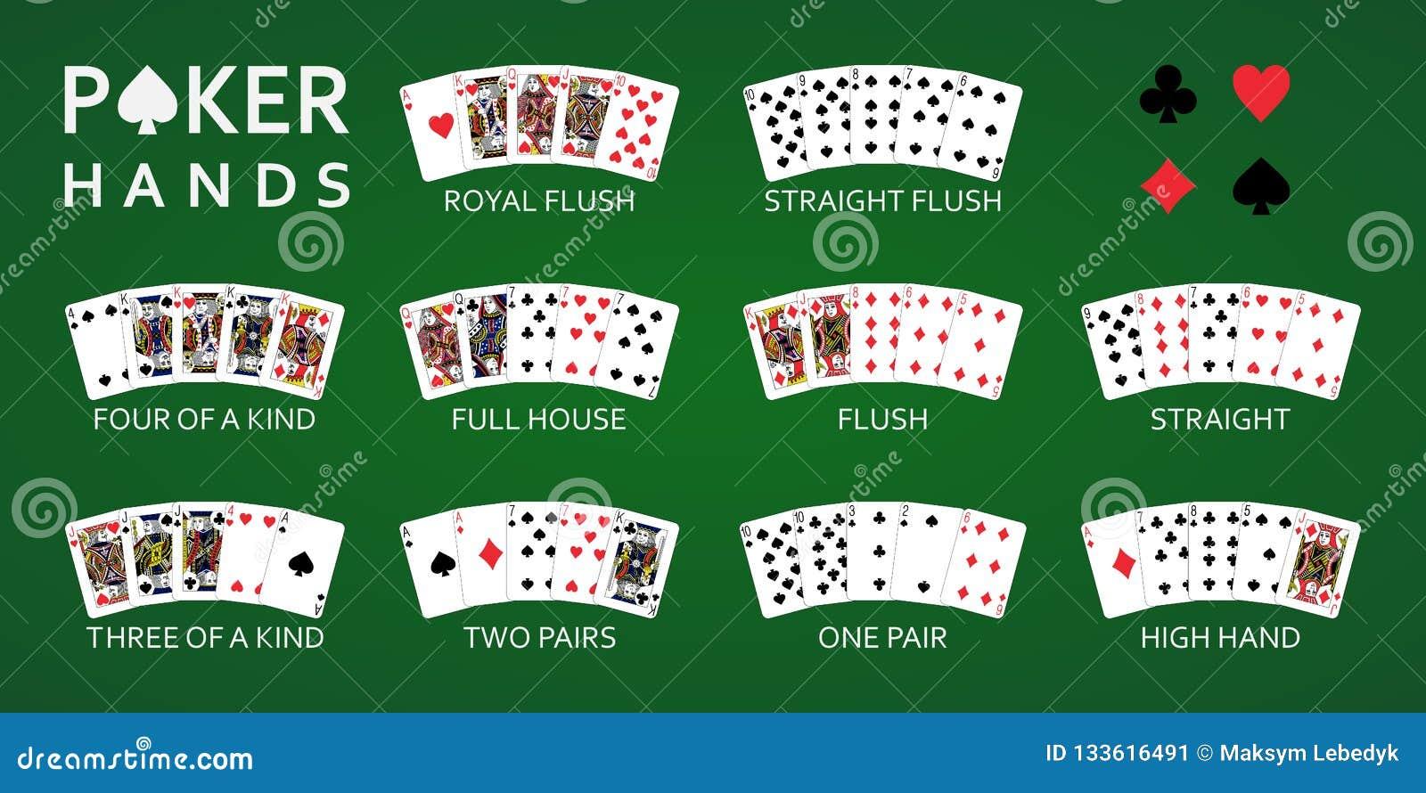 Texas Hold Em Poker Stock Illustrations 201 Texas Hold Em Poker Stock Illustrations Vectors Clipart Dreamstime